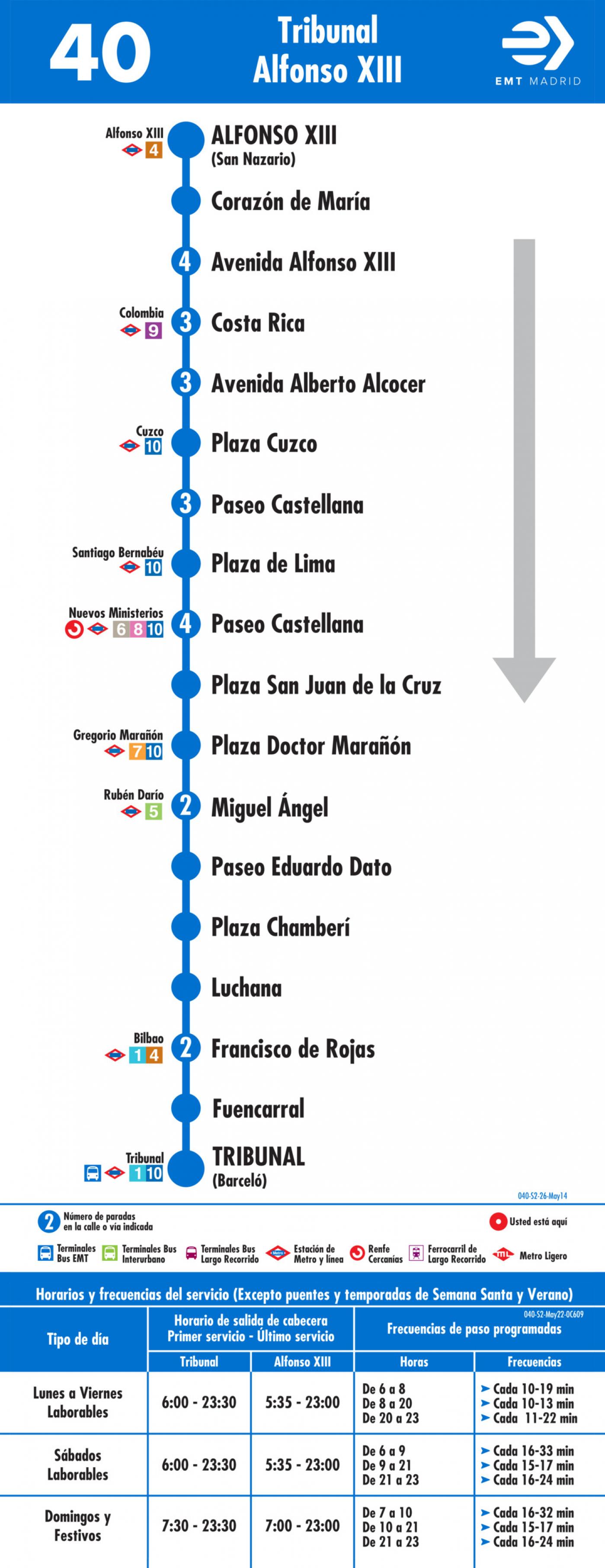Tabla de horarios y frecuencias de paso en sentido vuelta Línea 40: Tribunal - Alfonso XIII