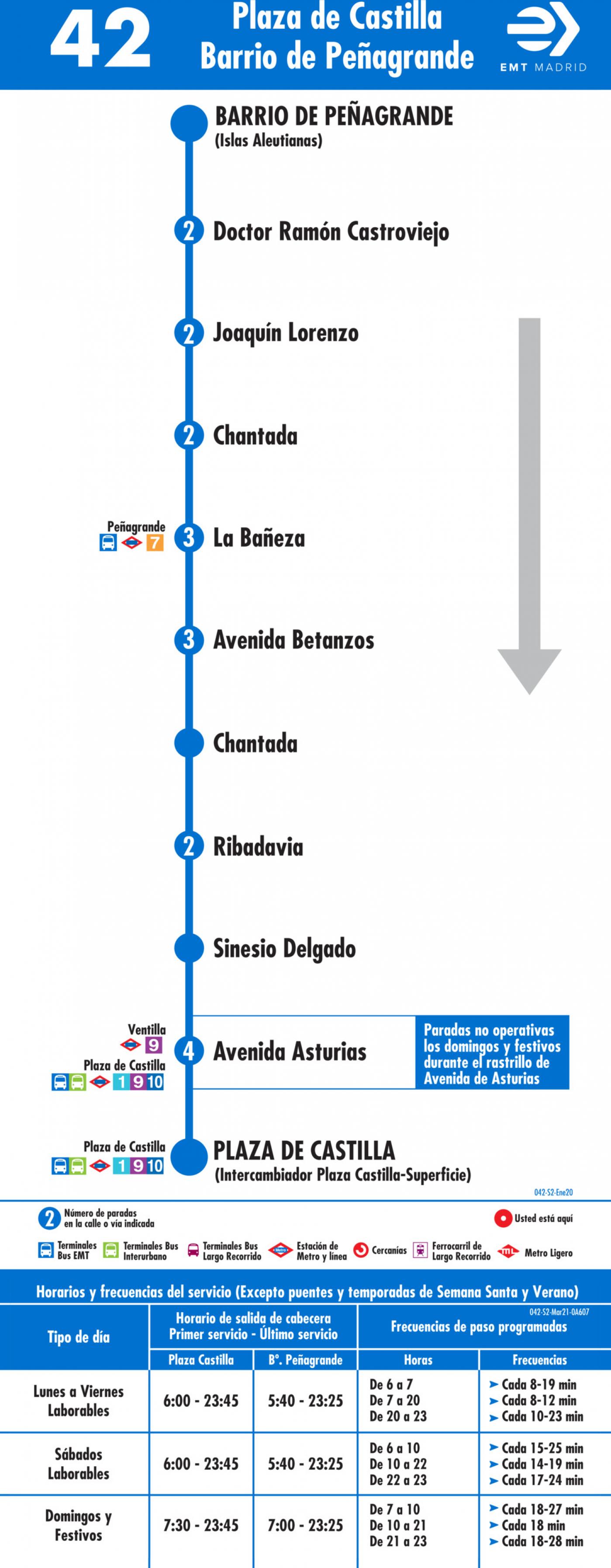 Tabla de horarios y frecuencias de paso en sentido vuelta Línea 42: Plaza de Castilla - Peña Grande