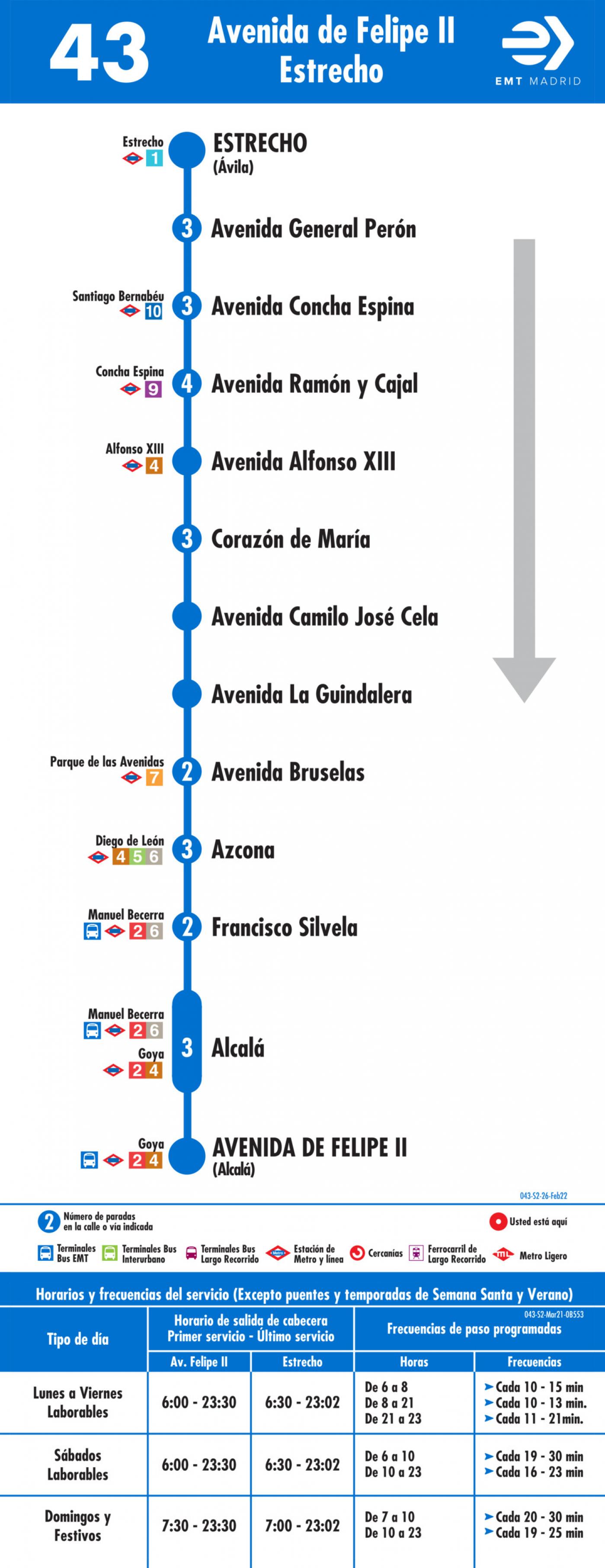 Tabla de horarios y frecuencias de paso en sentido vuelta Línea 43: Avenida de Felipe II - Estrecho