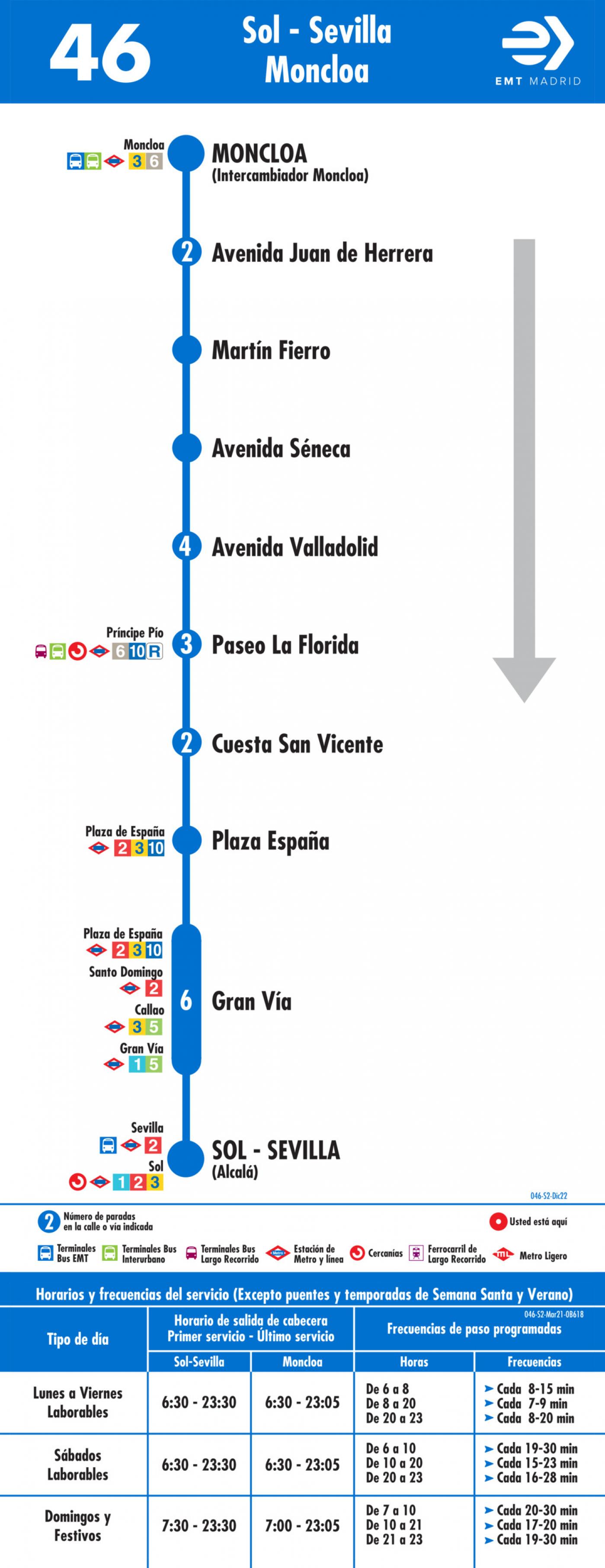 Tabla de horarios y frecuencias de paso en sentido vuelta Línea 46: Gran Vía - Moncloa