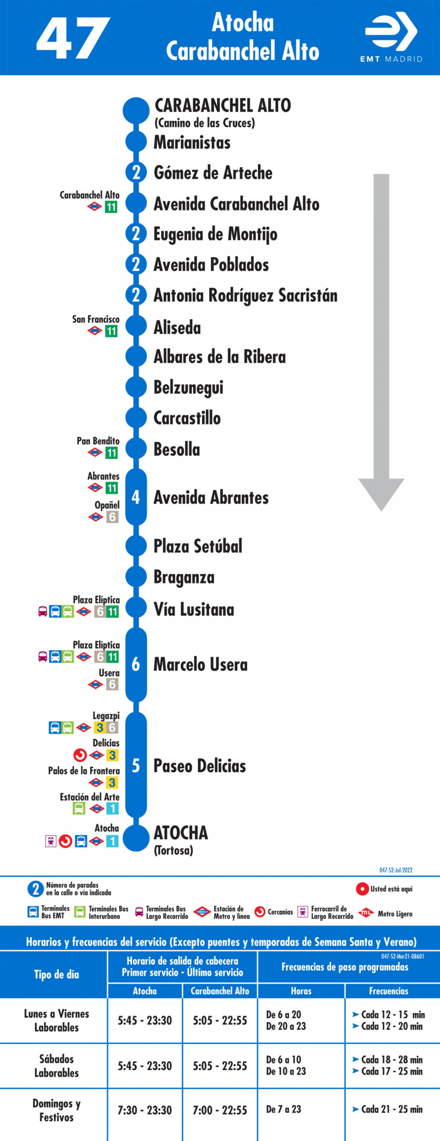 Tabla de horarios y frecuencias de paso en sentido vuelta Línea 47: Atocha - Carabanchel Alto