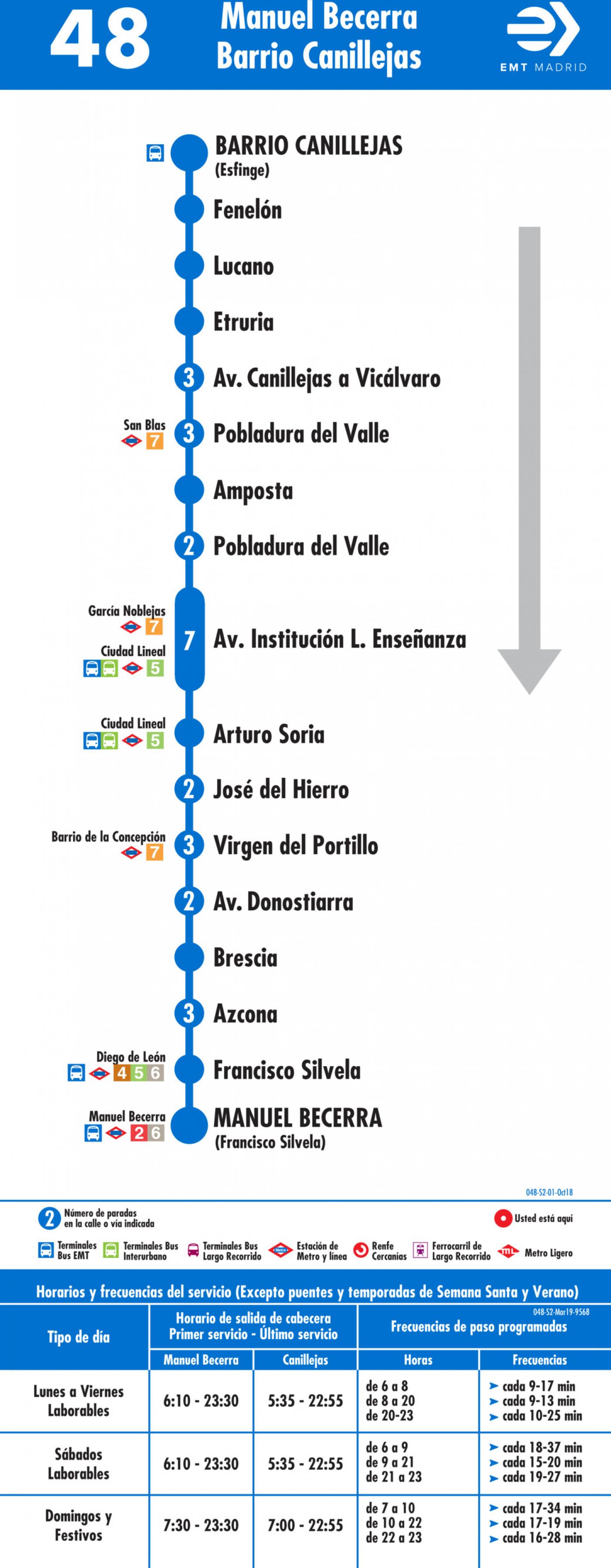 Tabla de horarios y frecuencias de paso en sentido vuelta Línea 48: Plaza de Manuel Becerra - Barrio de Canillejas