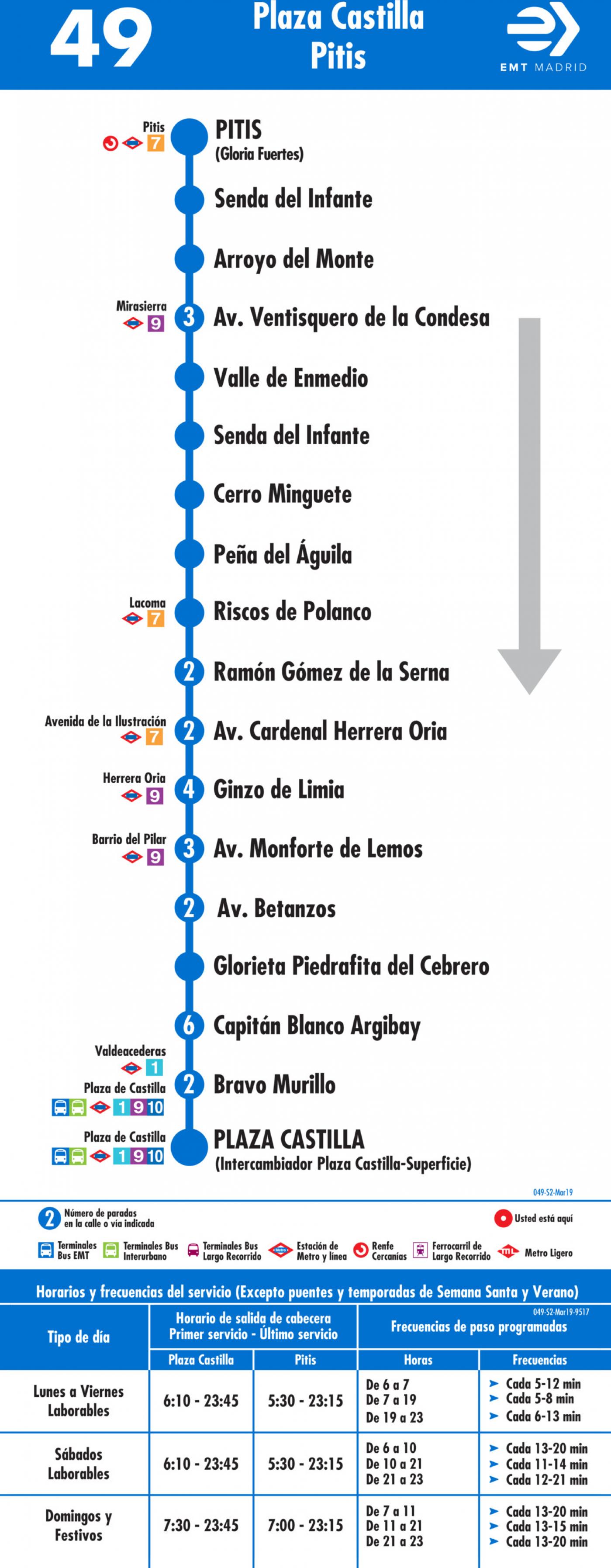Tabla de horarios y frecuencias de paso en sentido vuelta Línea 49: Plaza de Castilla - Arroyo del Fresno