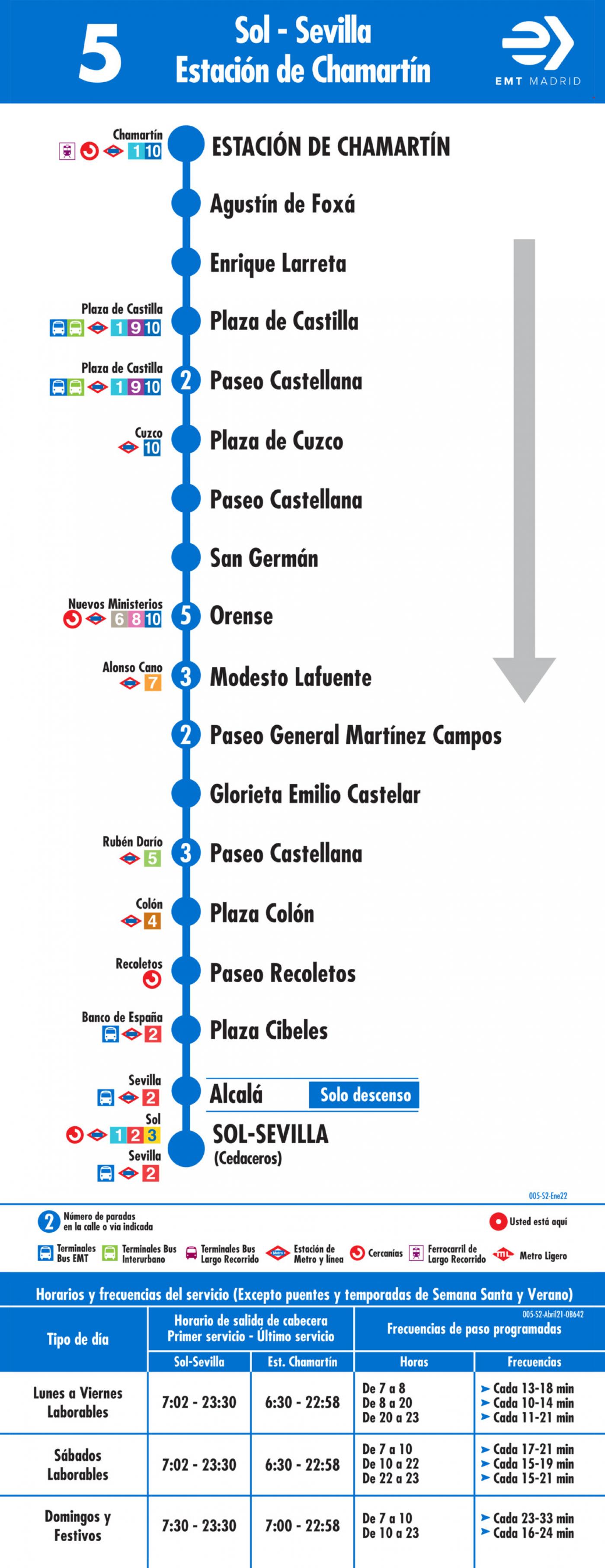 Tabla de horarios y frecuencias de paso en sentido vuelta Línea 5: Puerta del Sol - Estación de Chamartín