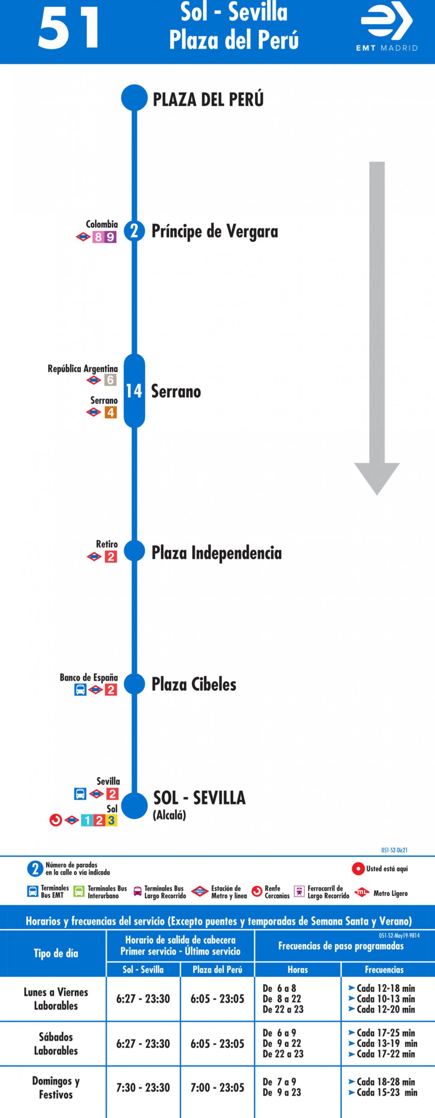 Tabla de horarios y frecuencias de paso en sentido vuelta Línea 51: Puerta del Sol - Plaza del Perú