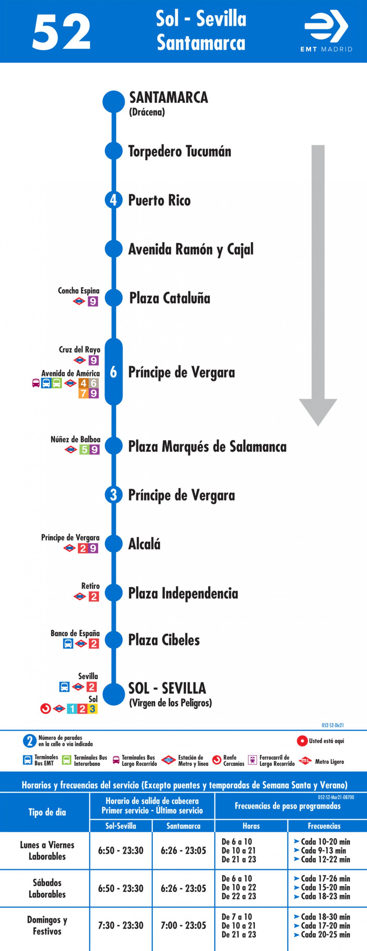 Tabla de horarios y frecuencias de paso en sentido vuelta Línea 52: Puerta del Sol - Santamarca