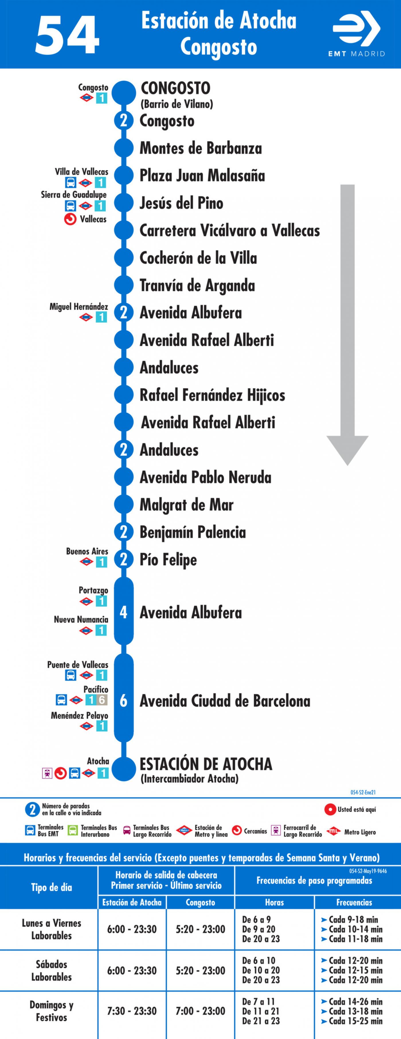 Tabla de horarios y frecuencias de paso en sentido vuelta Línea 54: Atocha - Barrio de Vilano