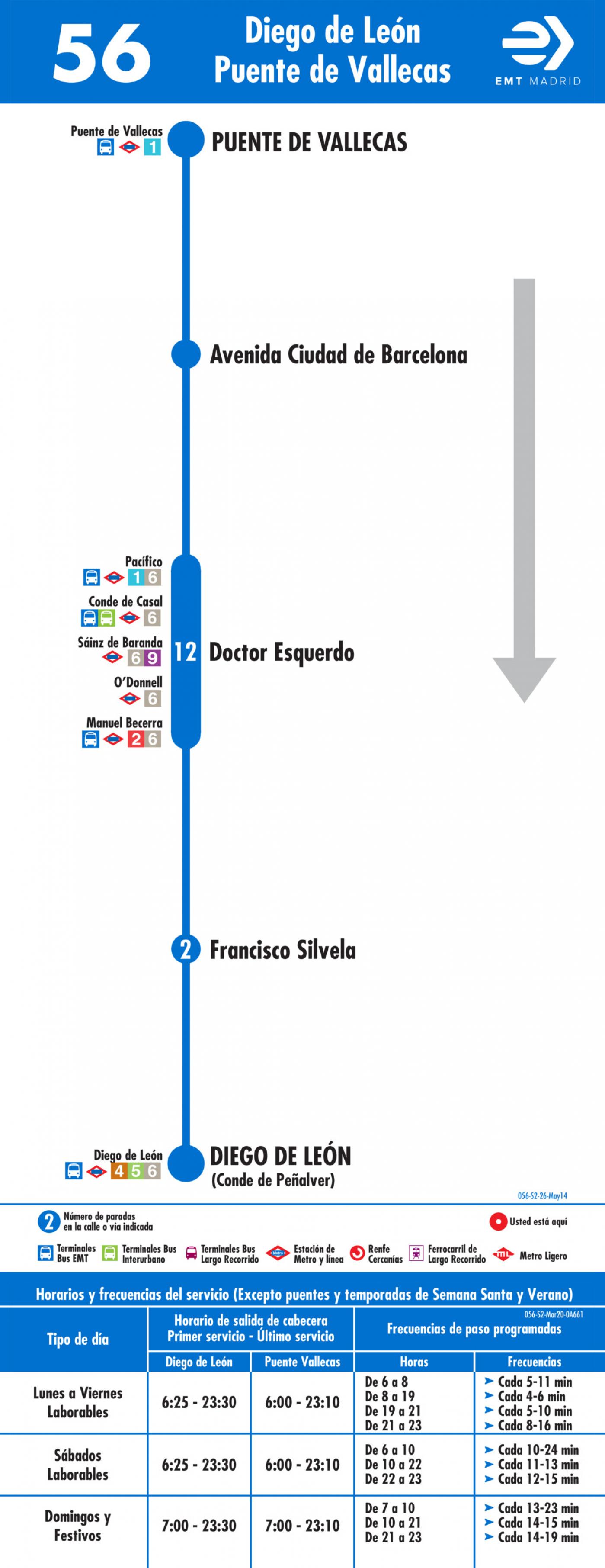 Tabla de horarios y frecuencias de paso en sentido vuelta Línea 56: Diego de León - Puente de Vallecas