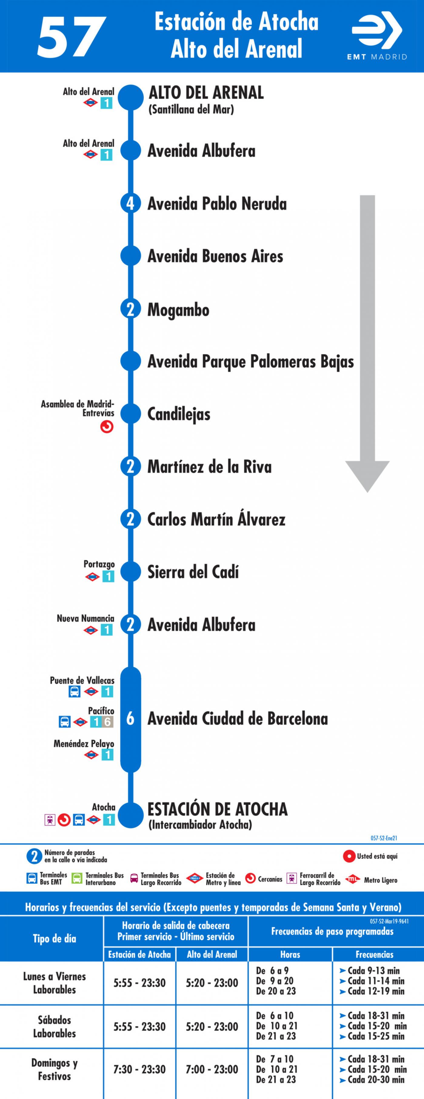 Tabla de horarios y frecuencias de paso en sentido vuelta Línea 57: Atocha - Alto del Arenal