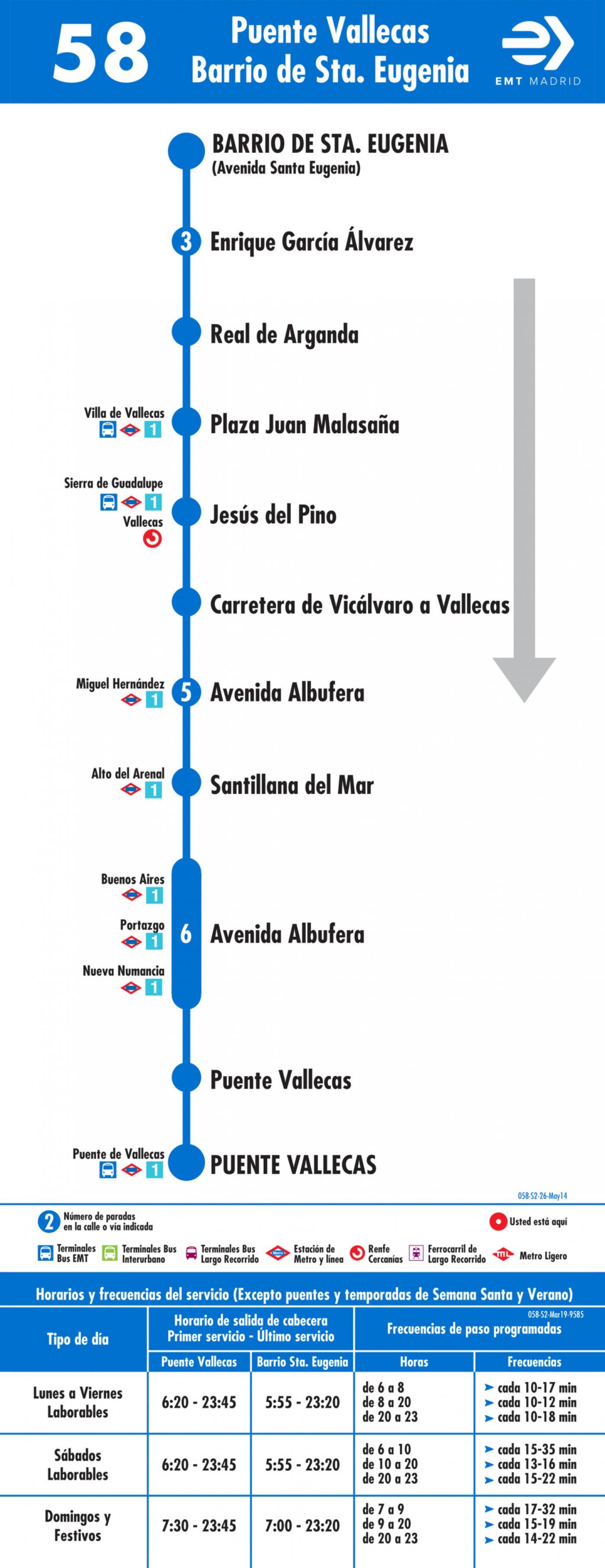 Tabla de horarios y frecuencias de paso en sentido vuelta Línea 58: Puente de Vallecas - Barrio de Santa Eugenia