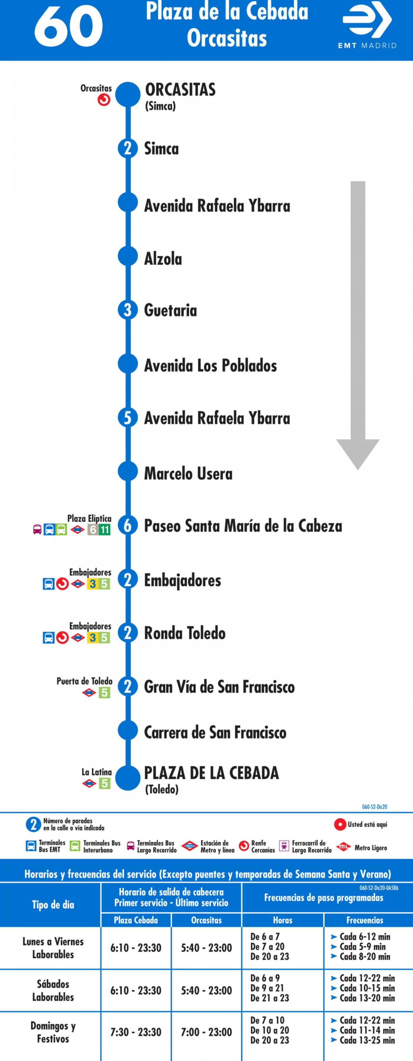 Tabla de horarios y frecuencias de paso en sentido vuelta Línea 60: Plaza de la Cebada - Orcasitas