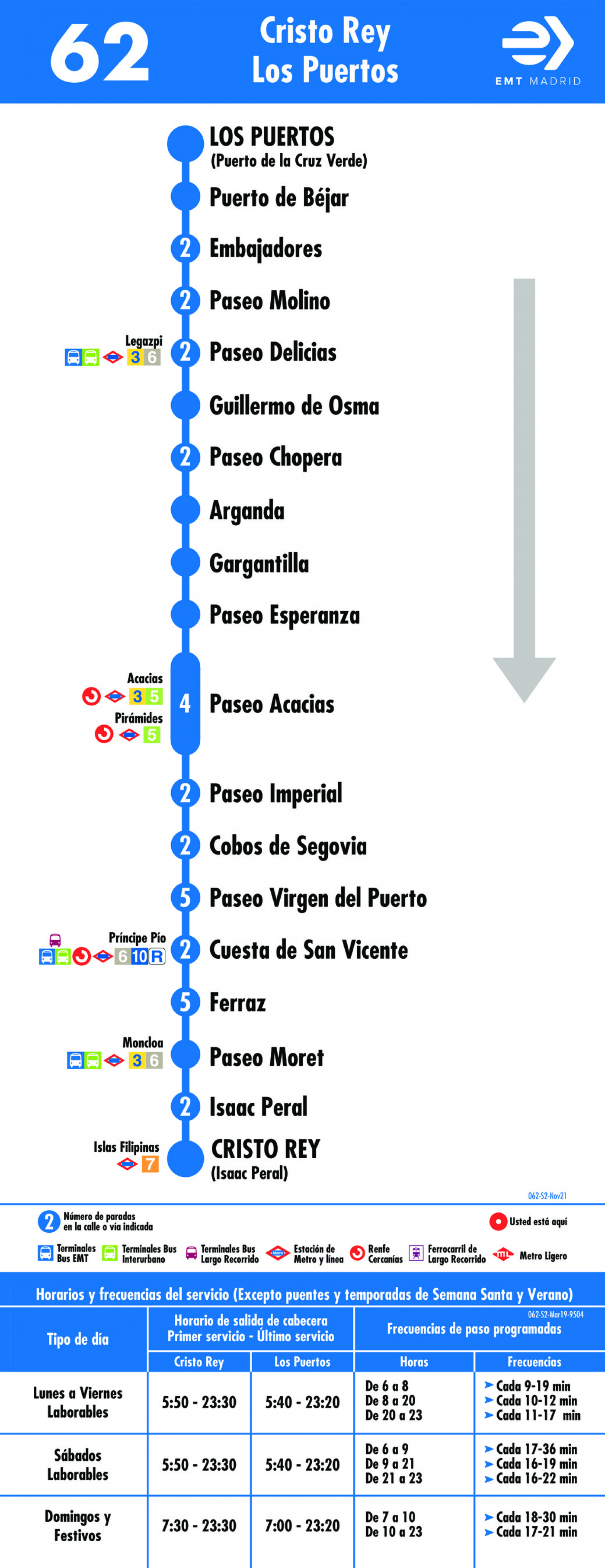 Tabla de horarios y frecuencias de paso en sentido vuelta Línea 62: Príncipe Pío - Puerto Serrano