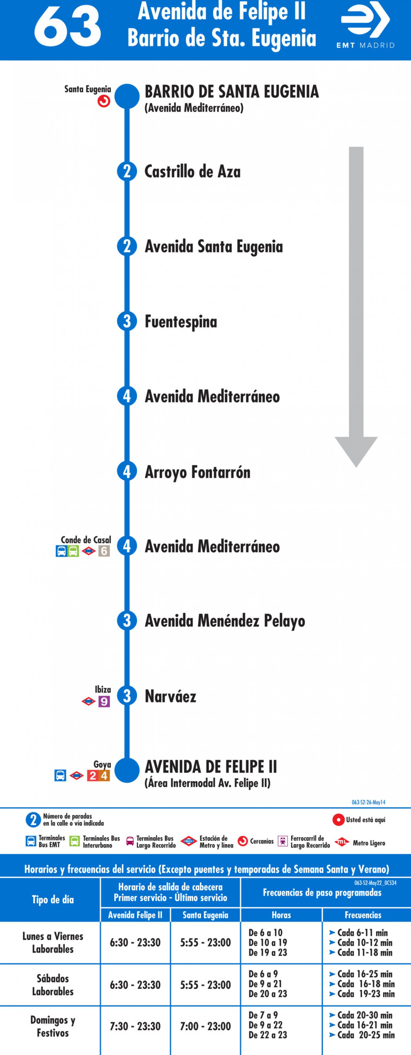 Tabla de horarios y frecuencias de paso en sentido vuelta Línea 63: Avenida de Felipe II - Barrio de Santa Eugenia