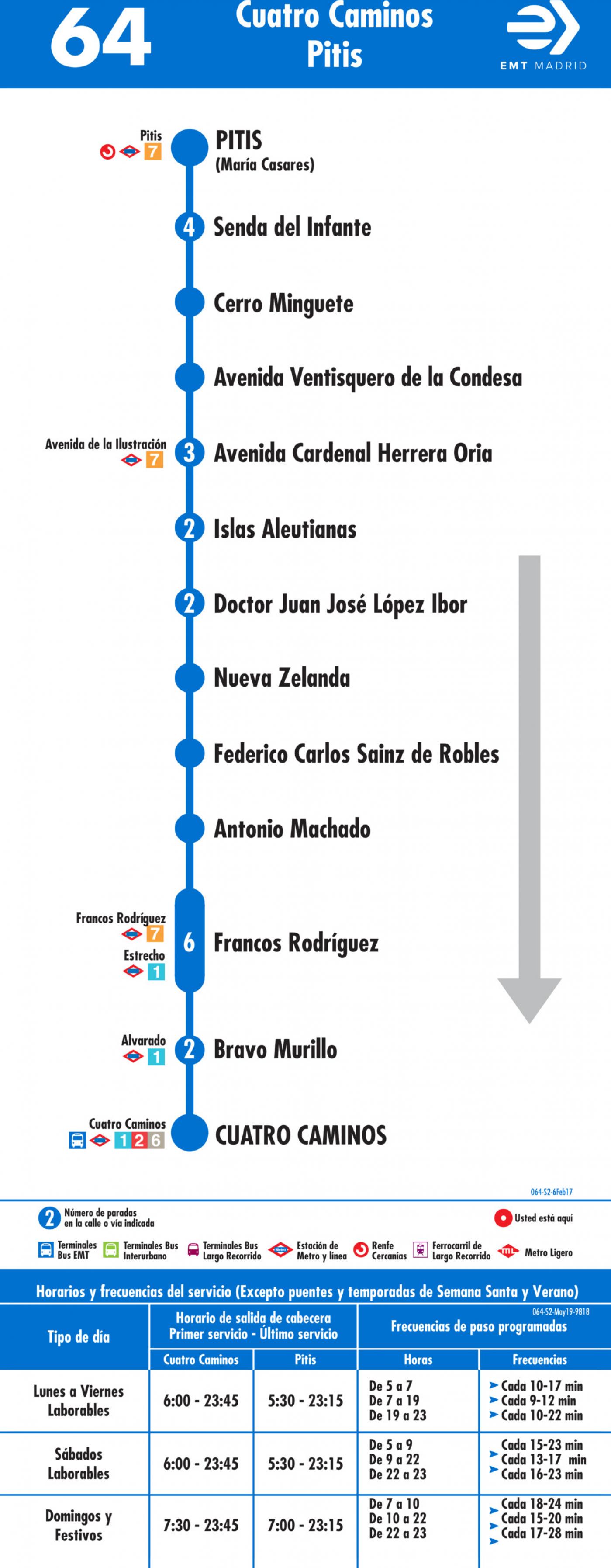 Tabla de horarios y frecuencias de paso en sentido vuelta Línea 64: Glorieta de Cuatro Caminos - Arroyo del Fresno