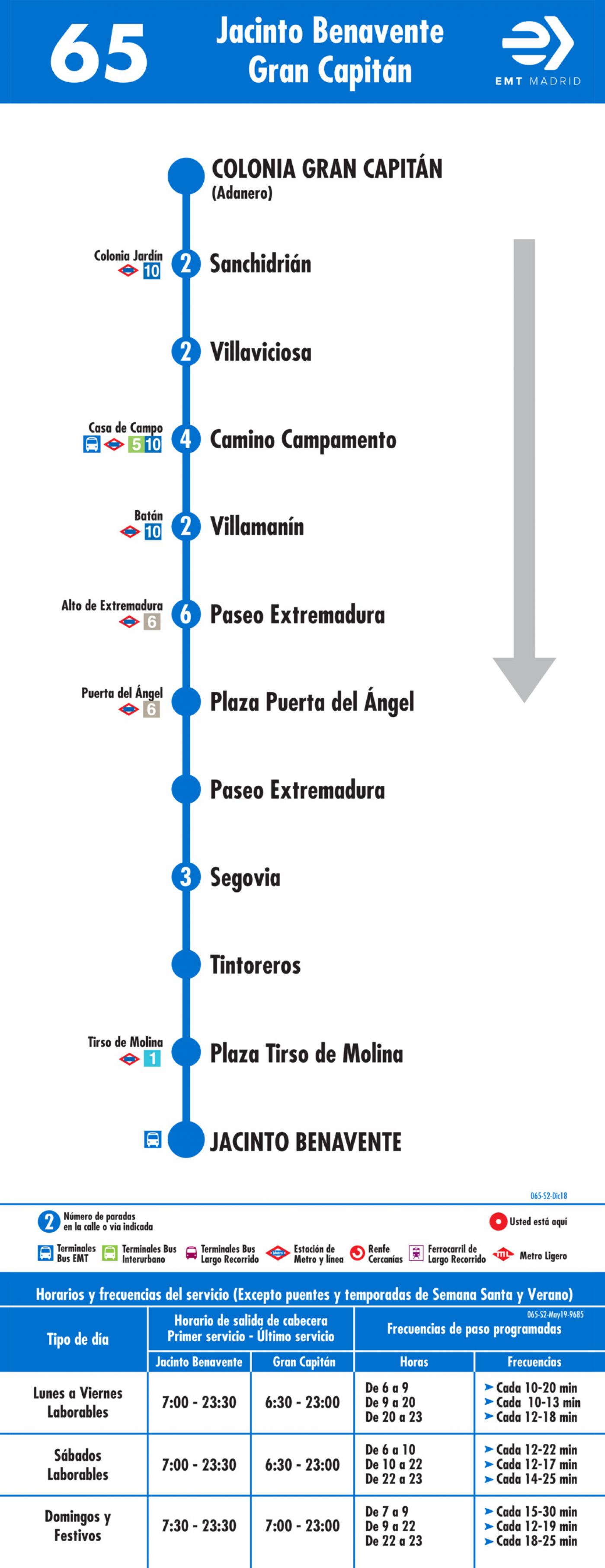 Tabla de horarios y frecuencias de paso en sentido vuelta Línea 65: Plaza de Benavente - Colonia Gran Capitán