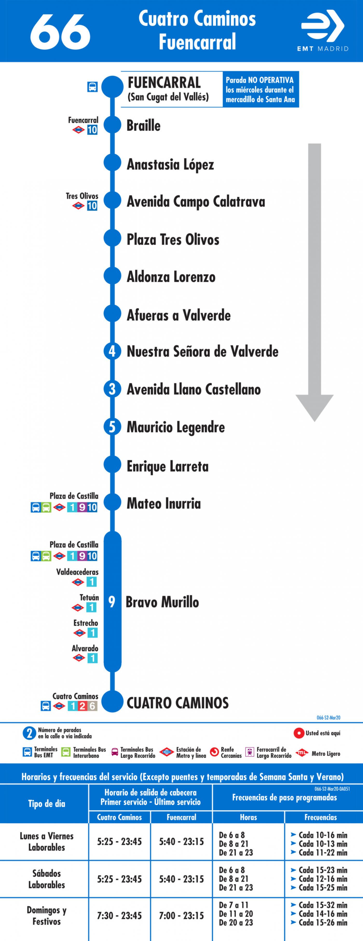 Tabla de horarios y frecuencias de paso en sentido vuelta Línea 66: Glorieta de Cuatro Caminos - Fuencarral