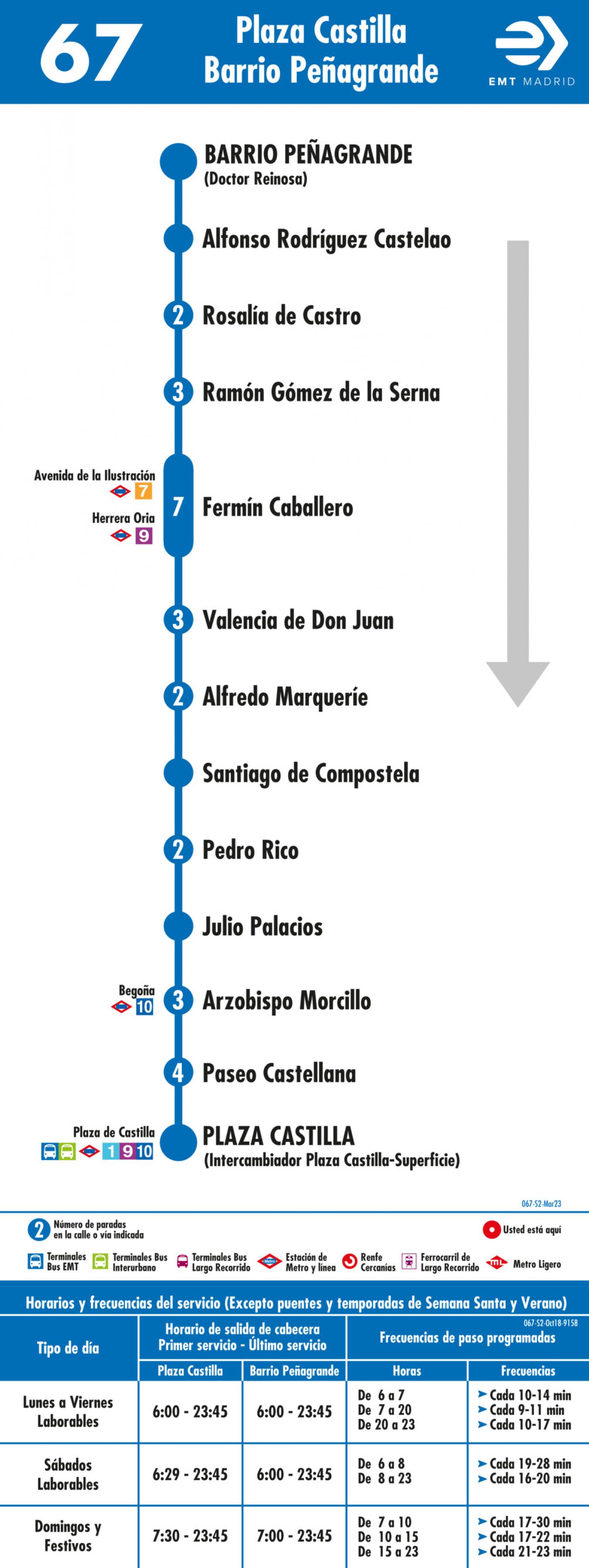 Tabla de horarios y frecuencias de paso en sentido vuelta Línea 67: Plaza de Castilla - Barrio de Peñagrande