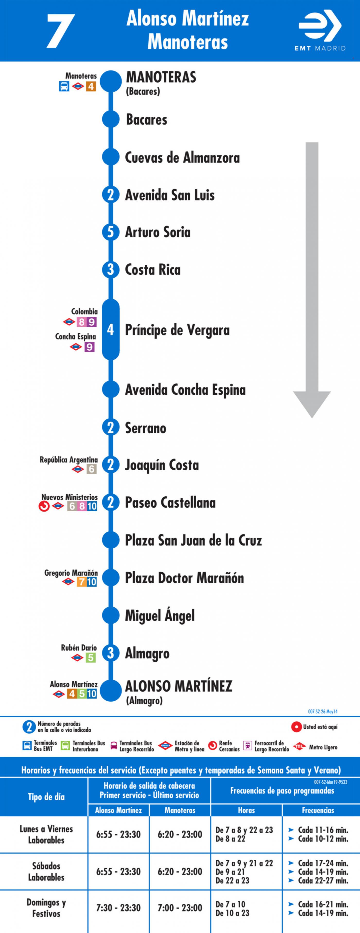 Tabla de horarios y frecuencias de paso en sentido vuelta Línea 7: Plaza de Alonso Martínez - Manoteras