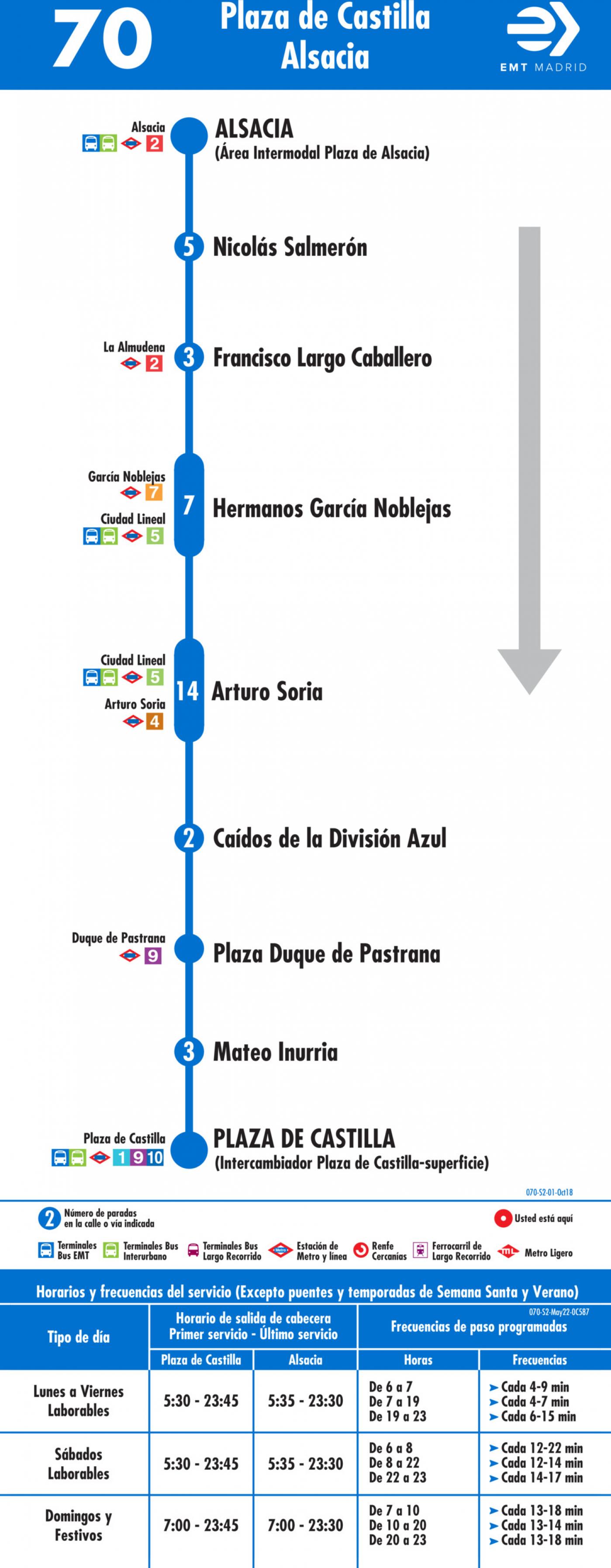 Tabla de horarios y frecuencias de paso en sentido vuelta Línea 70: Plaza de Castilla - Alsacia