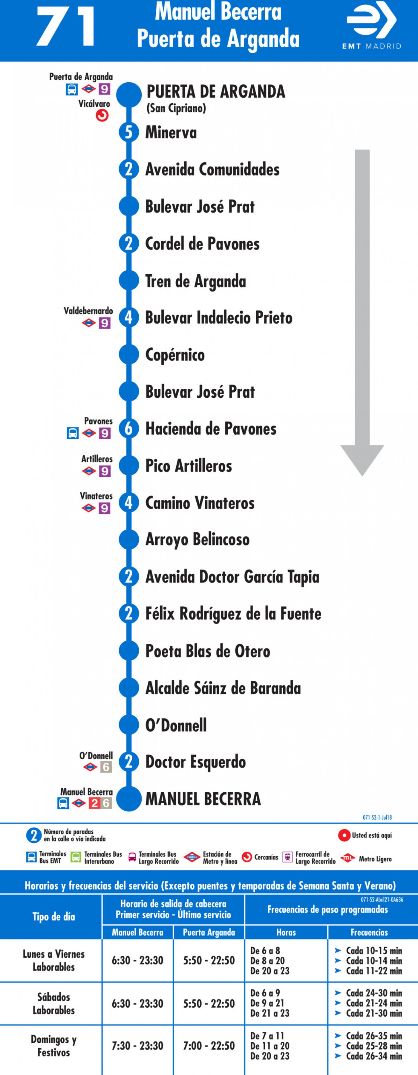 Tabla de horarios y frecuencias de paso en sentido vuelta Línea 71: Plaza Manuel Becerra - Puerta de Arganda