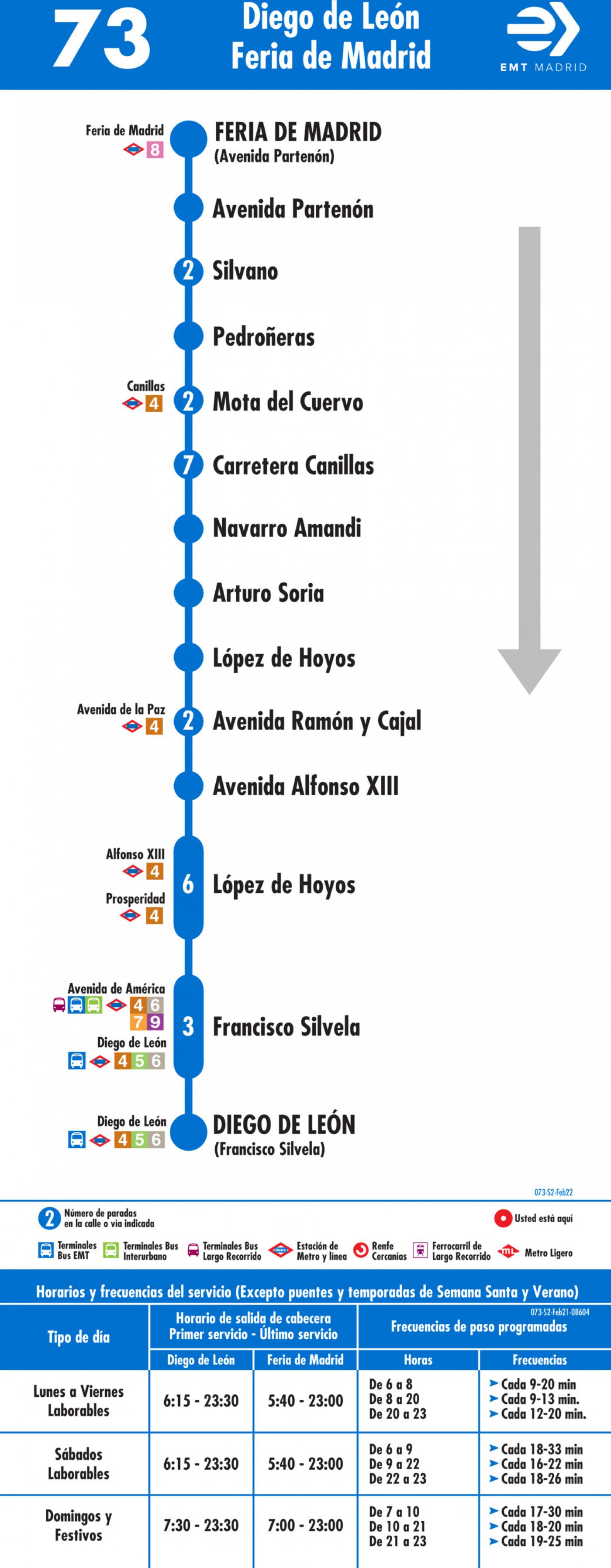 Tabla de horarios y frecuencias de paso en sentido vuelta Línea 73: Diego de León-Canillas
