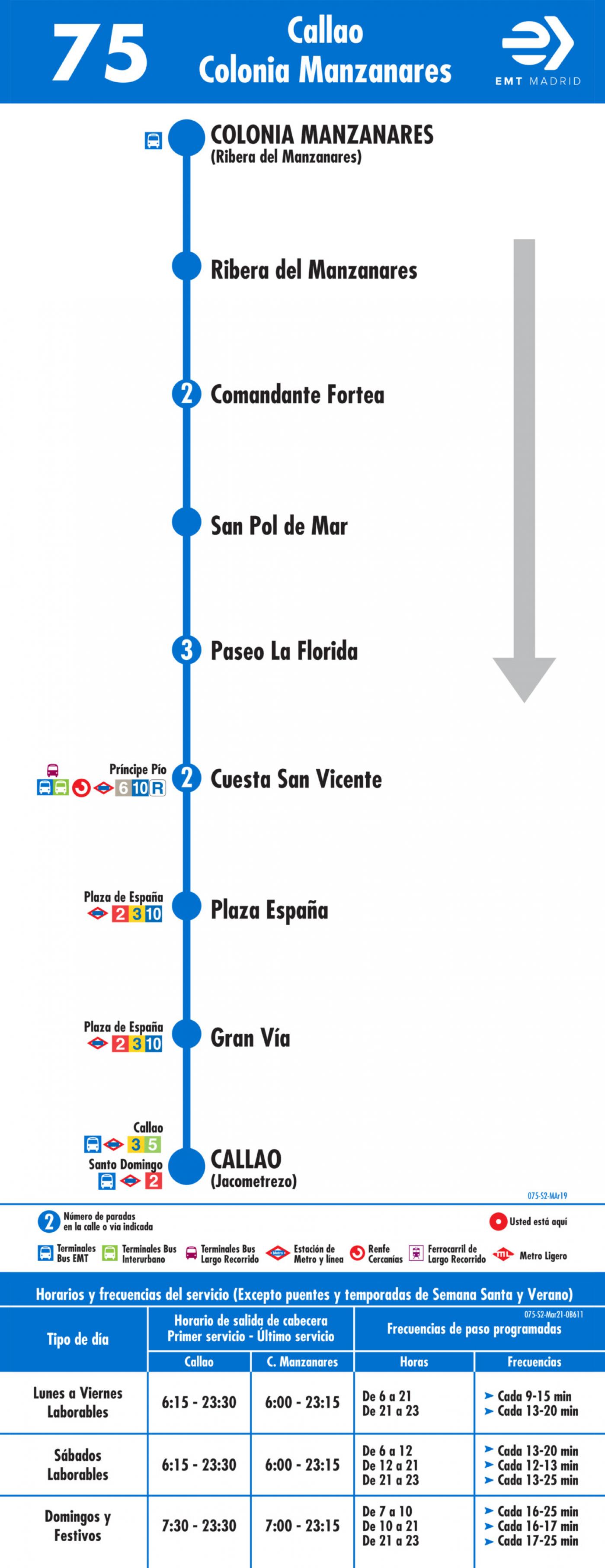 Tabla de horarios y frecuencias de paso en sentido vuelta Línea 75: Plaza del Callao - Colonia del Manzanares