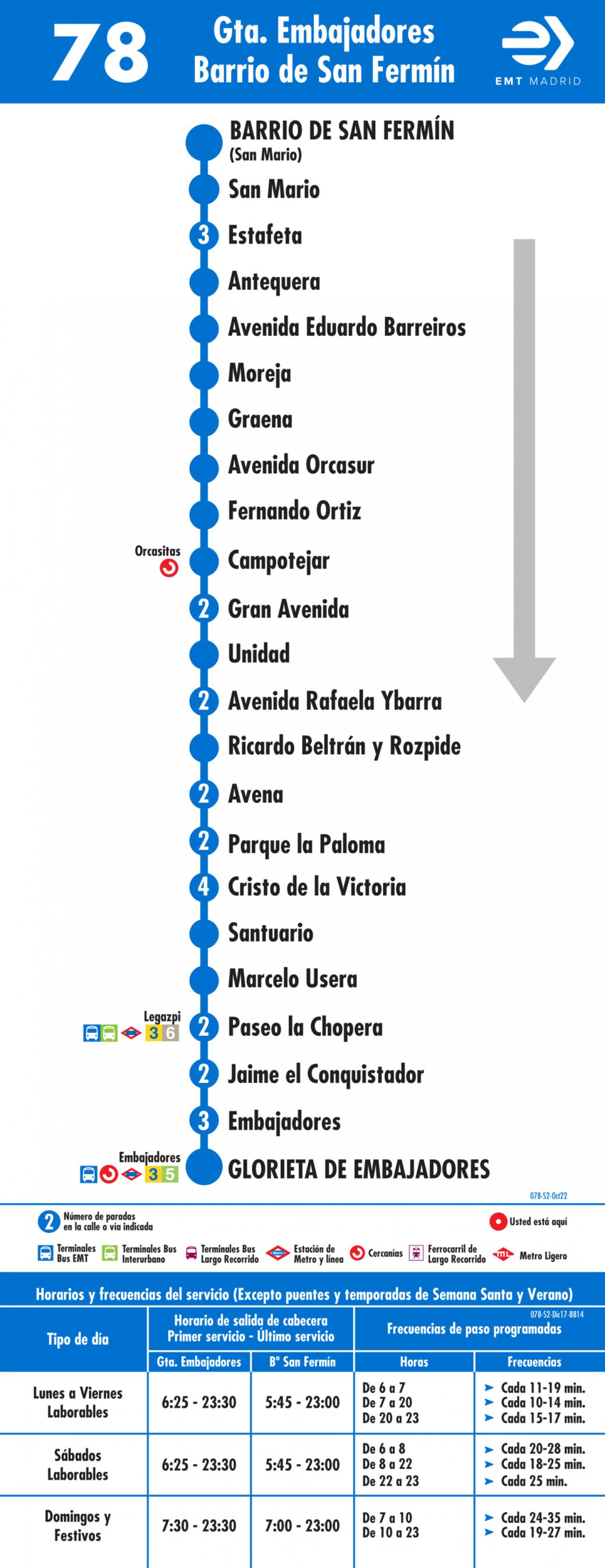Tabla de horarios y frecuencias de paso en sentido vuelta Línea 78: Glorieta de Embajadores - Barrio de San Fermín