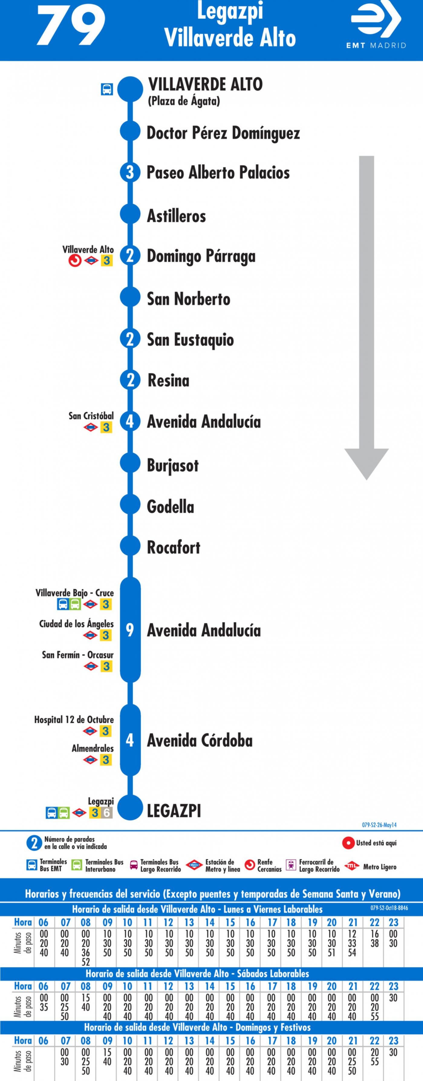 Tabla de horarios y frecuencias de paso en sentido vuelta Línea 79: Plaza de Legazpi - Villaverde Alto