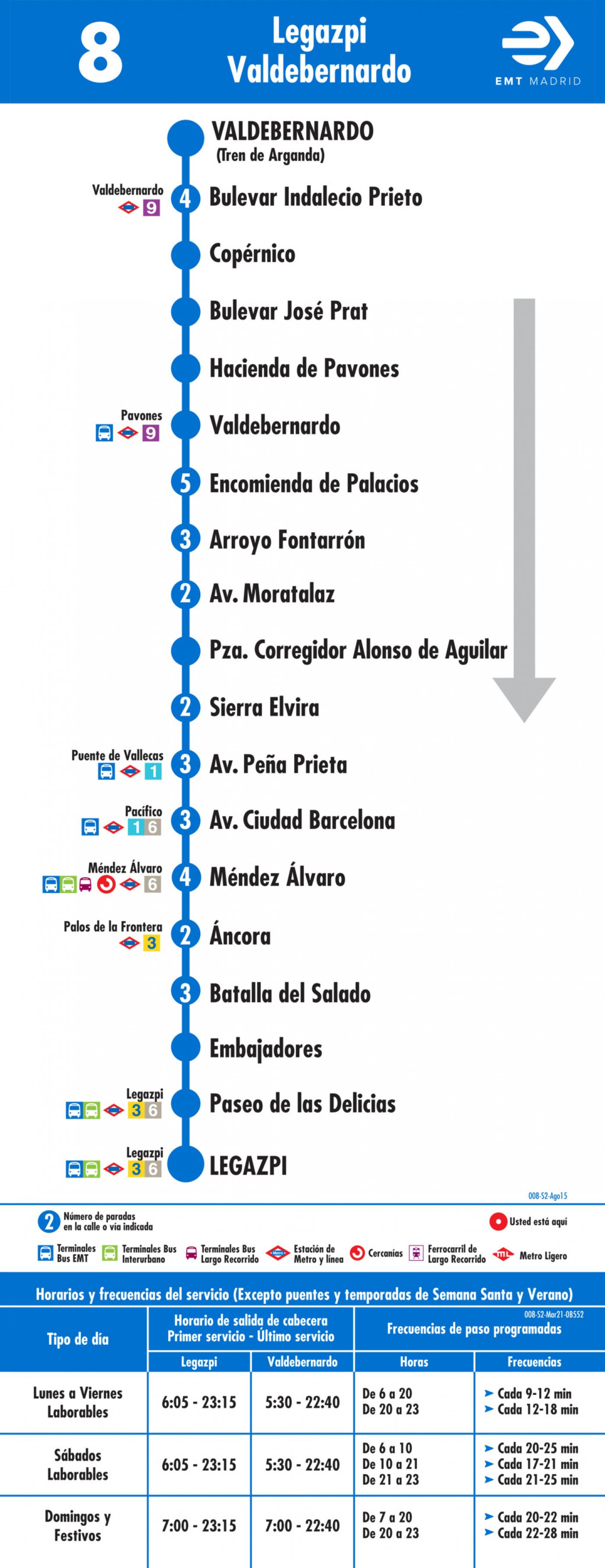 Tabla de horarios y frecuencias de paso en sentido vuelta Línea 8: Plaza de Legazpi - Valdebernardo