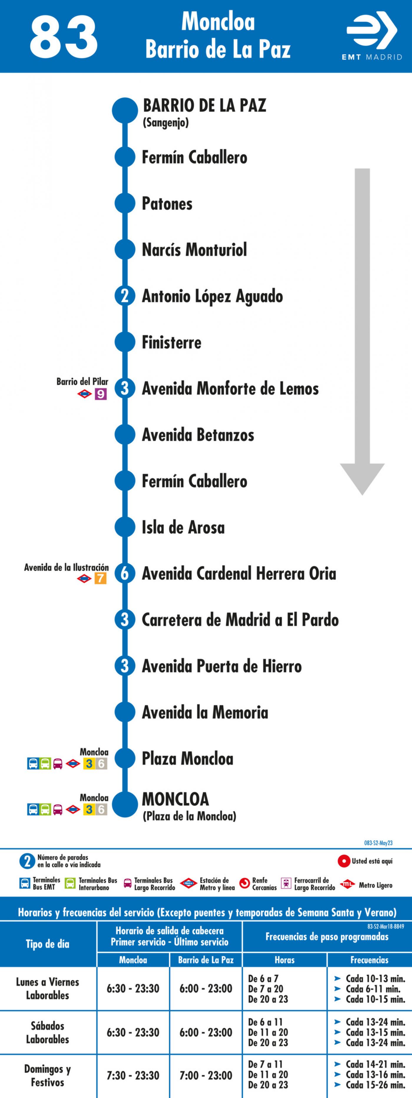 Tabla de horarios y frecuencias de paso en sentido vuelta Línea 83: Moncloa - Barrio del Pilar