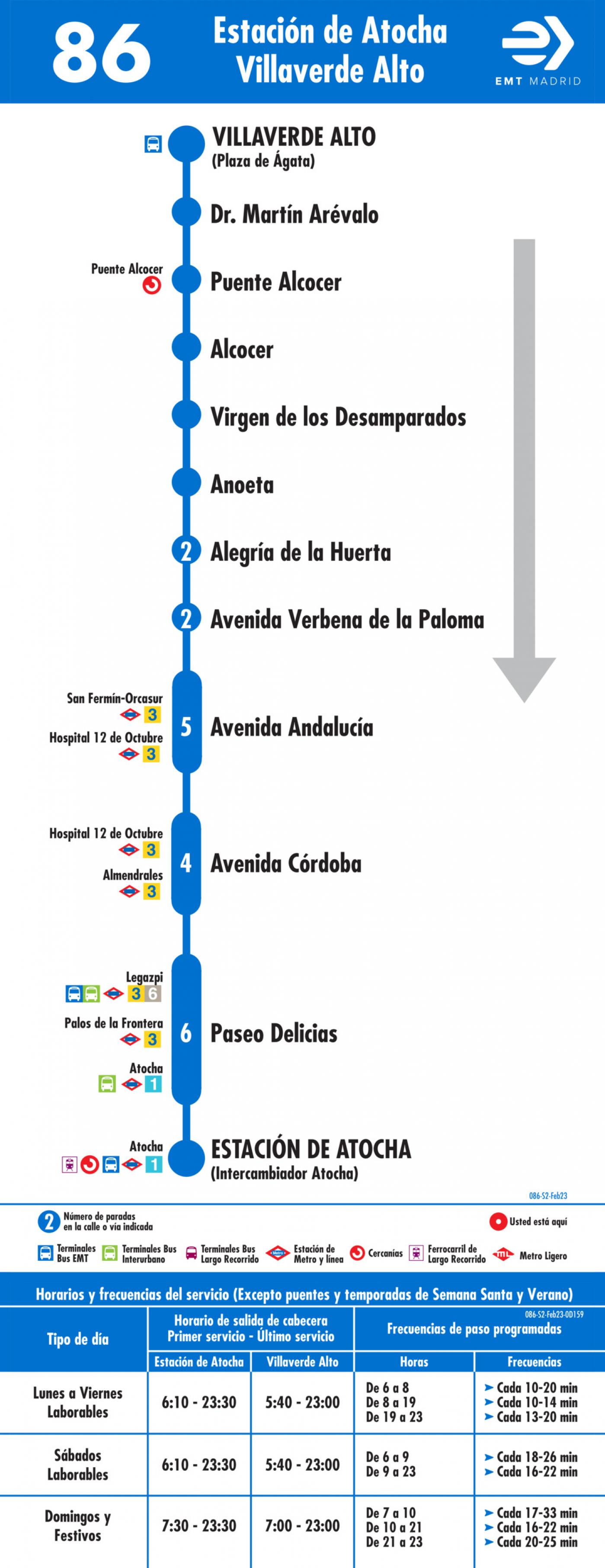 Tabla de horarios y frecuencias de paso en sentido vuelta Línea 86: Atocha - Villaverde Alto