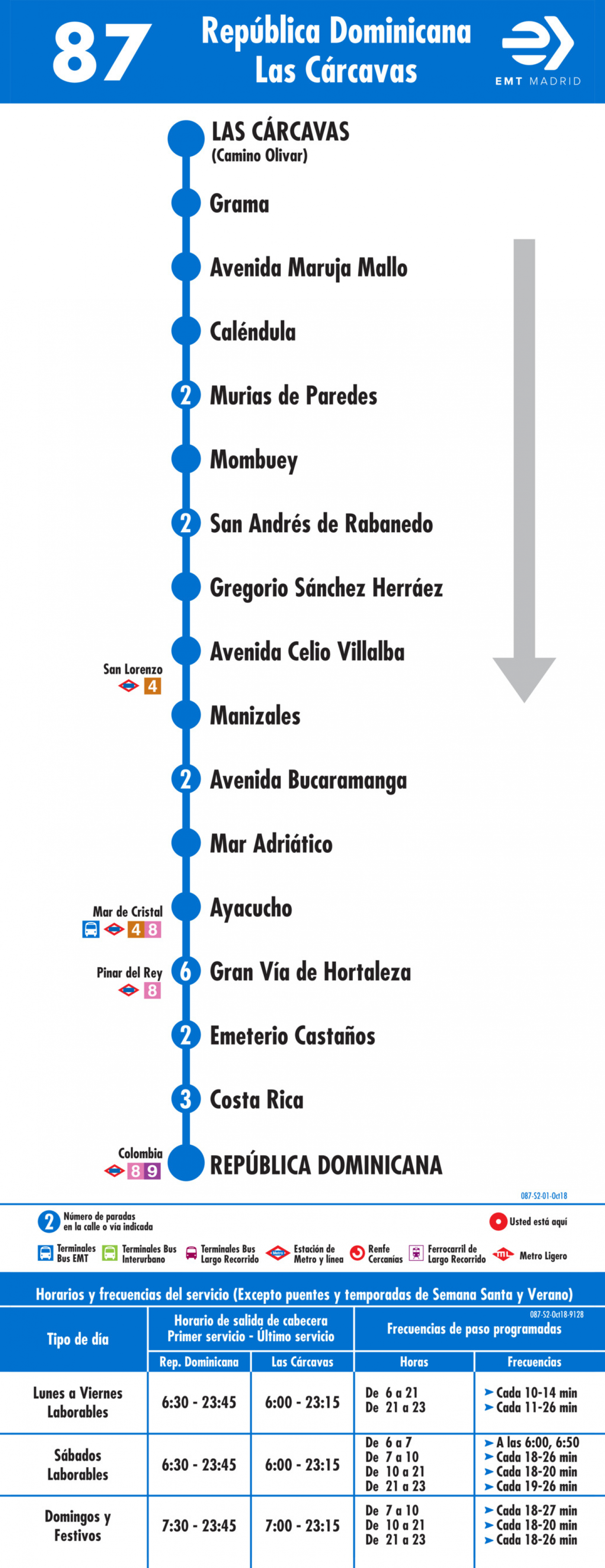 Tabla de horarios y frecuencias de paso en sentido vuelta Línea 87: Plaza de República Dominicana - Las Cárcavas