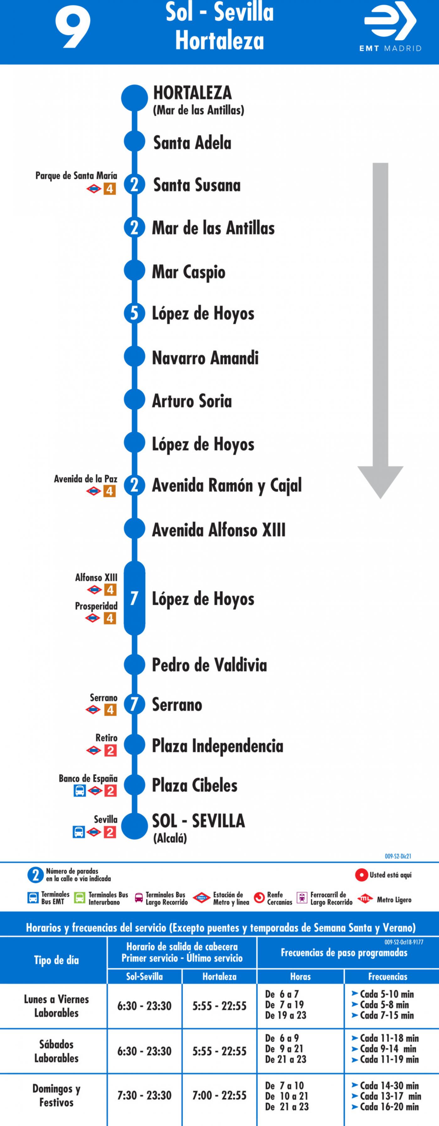 Tabla de horarios y frecuencias de paso en sentido vuelta Línea 9: Sevilla - Hortaleza