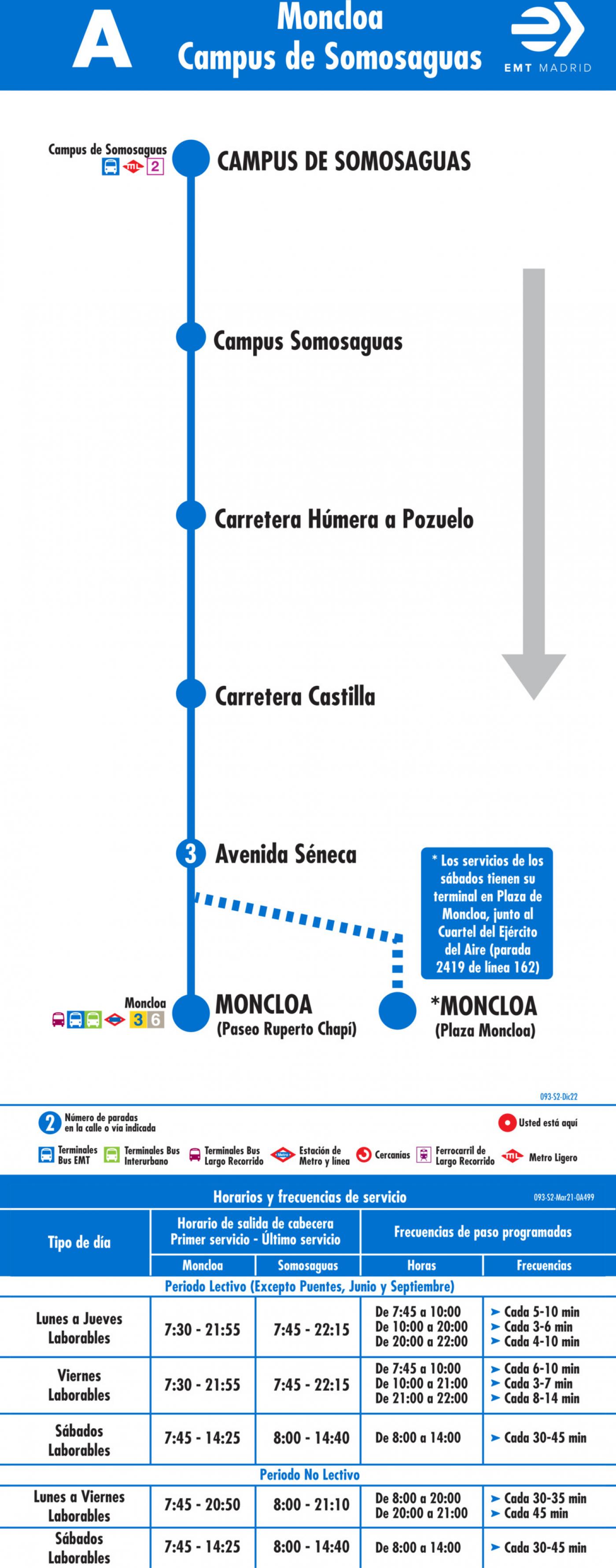 Tabla de horarios y frecuencias de paso en sentido vuelta Línea A: Moncloa - Campus de Somosaguas