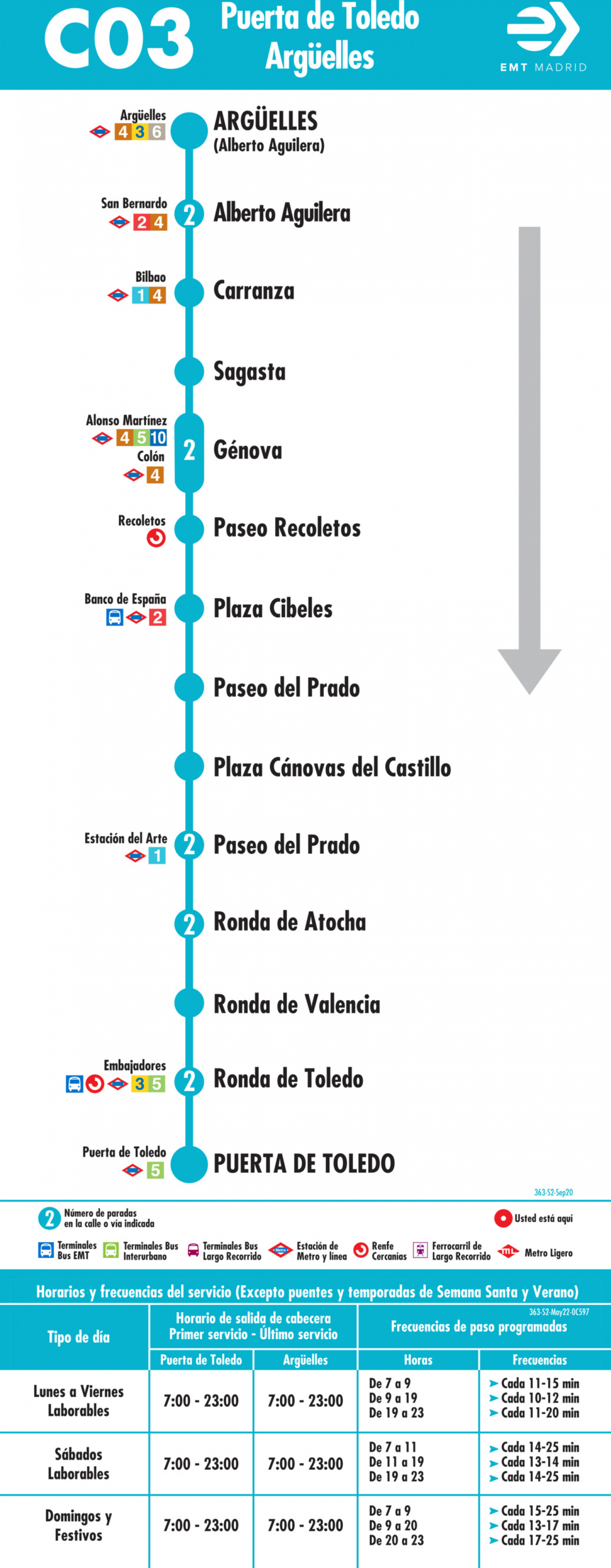 Tabla de horarios y frecuencias de paso en sentido vuelta Línea C03: Puerta de Toledo - Argüelles