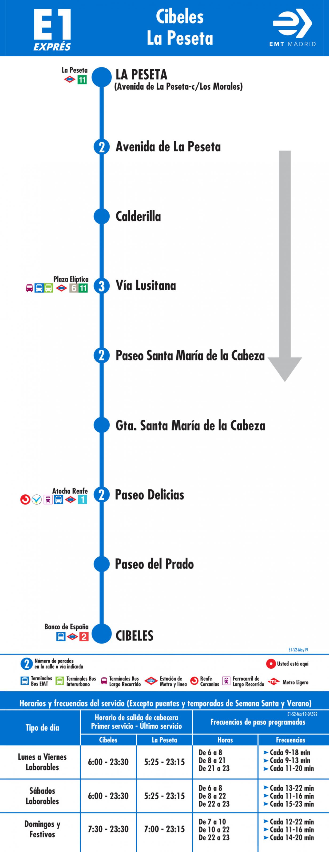 Tabla de horarios y frecuencias de paso en sentido vuelta Línea E1: Atocha - Embajadores - Plaza Elíptica