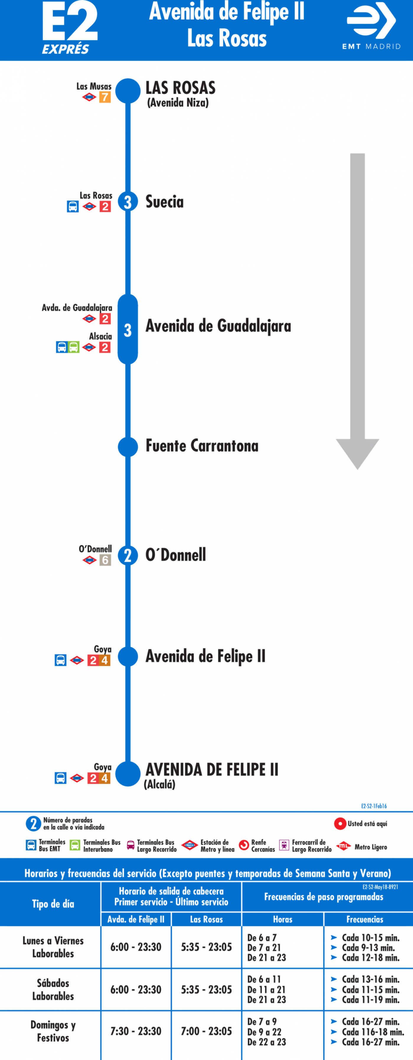 Tabla de horarios y frecuencias de paso en sentido vuelta Línea E2: Avenida de Felipe II - Las Rosas