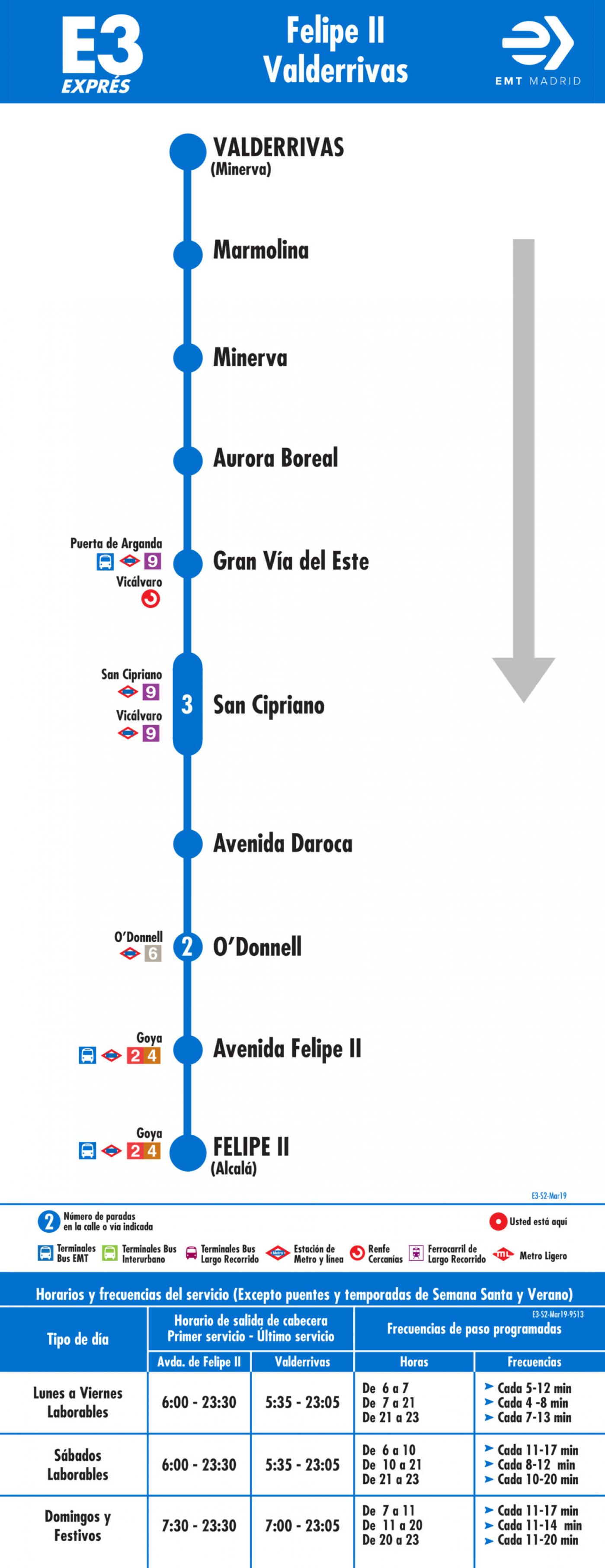 Tabla de horarios y frecuencias de paso en sentido vuelta Línea E3: Avenida de Felipe II - Puerta de Arganda
