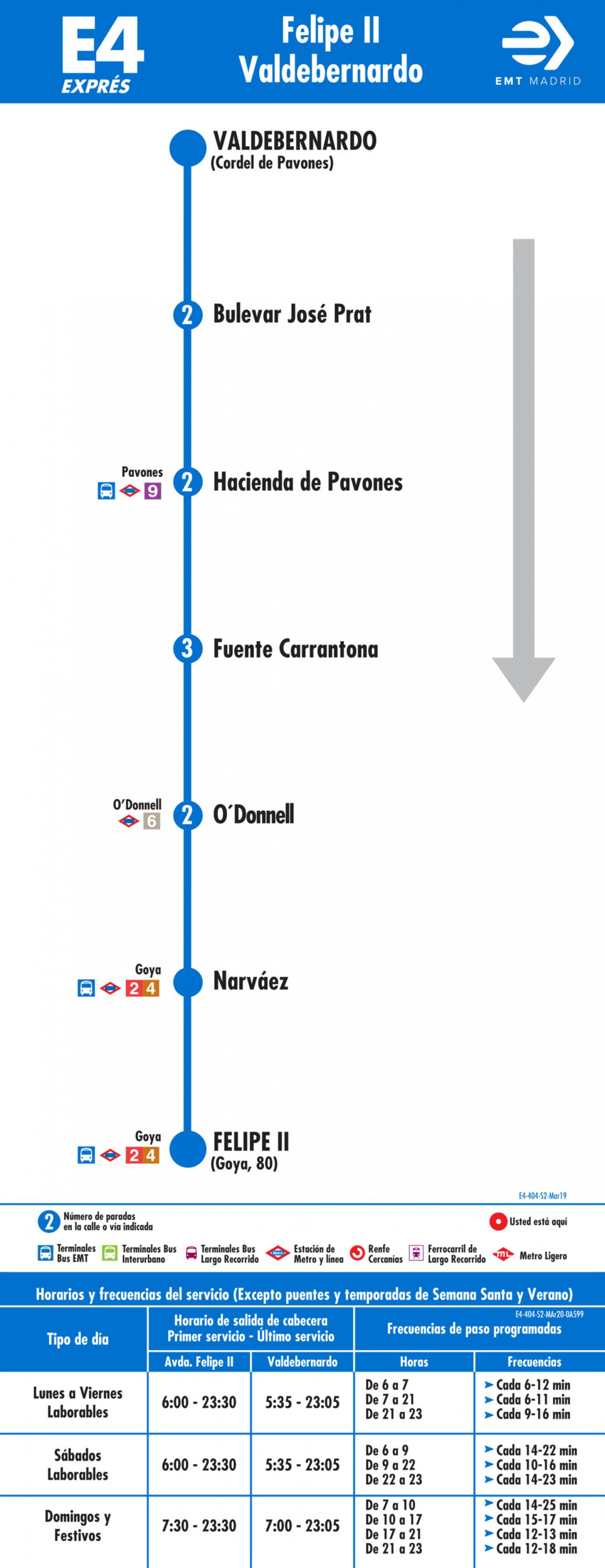 Tabla de horarios y frecuencias de paso en sentido vuelta Línea E4: Avenida de Felipe II - Valdebernardo