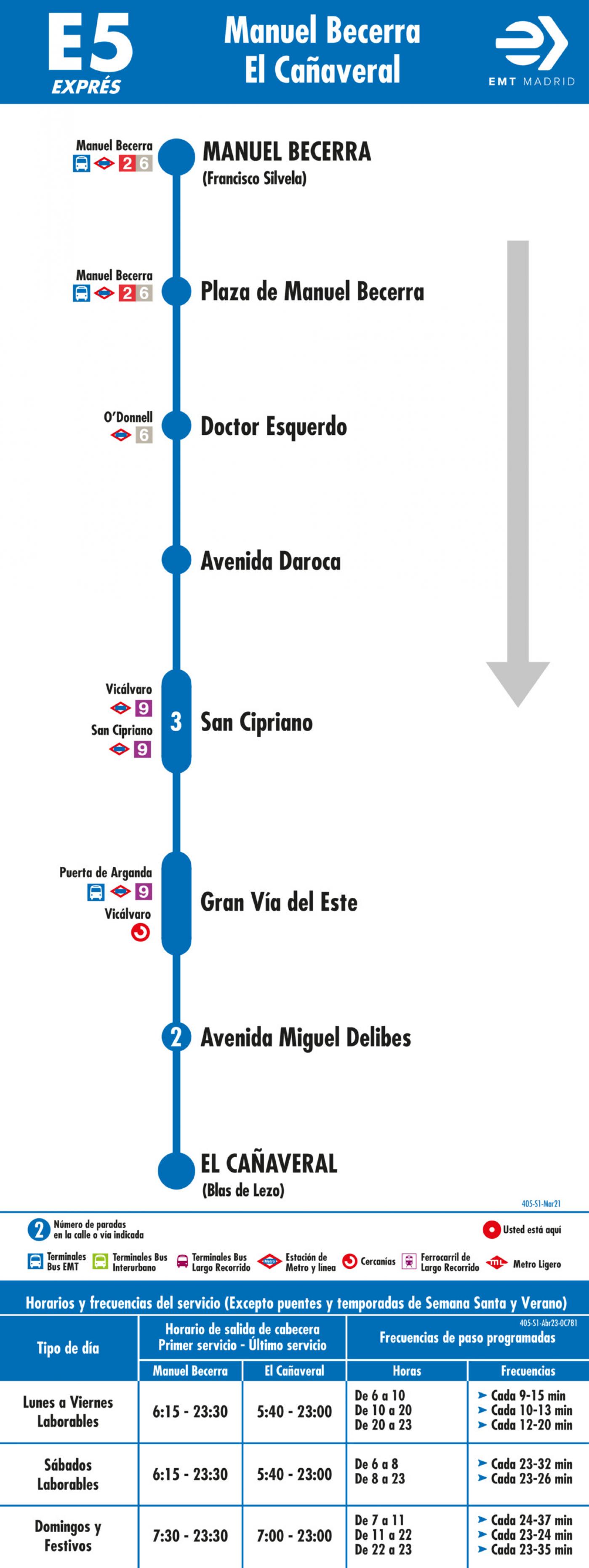 Tabla de horarios y frecuencias de paso en sentido vuelta Línea E5: Plaza de Manuel Becerra - El Cañaveral