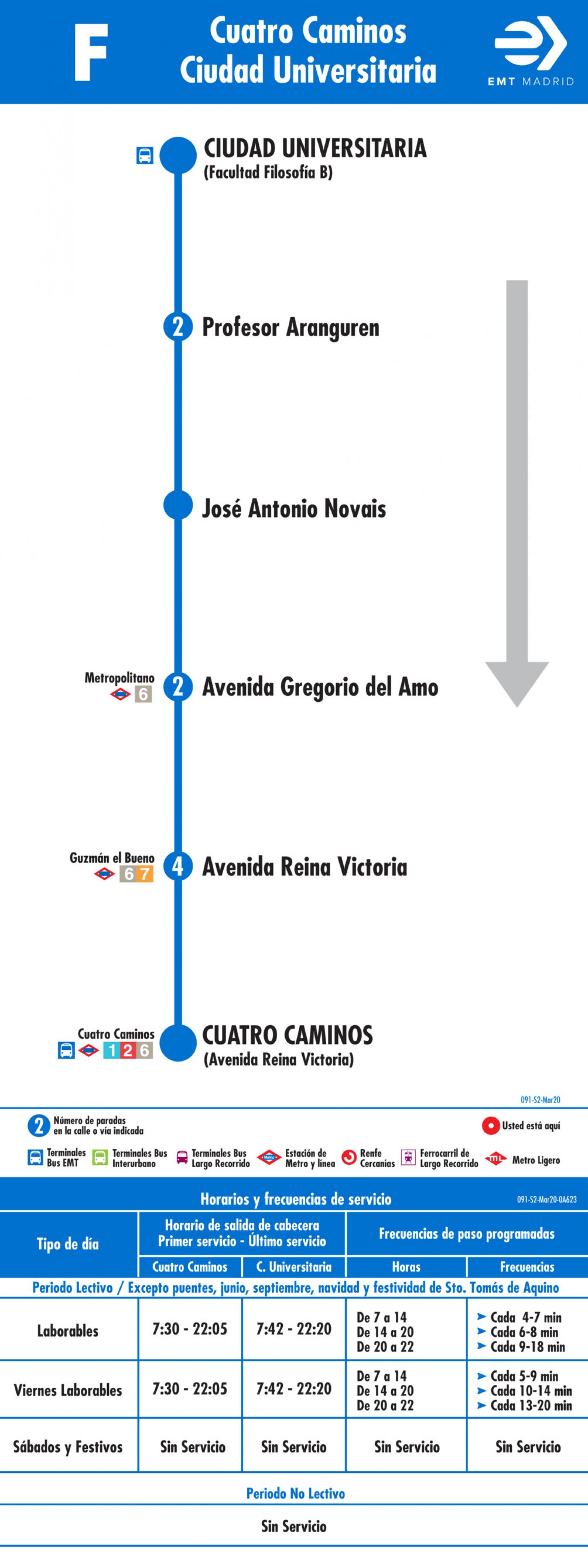 Tabla de horarios y frecuencias de paso en sentido vuelta Línea F: Glorieta de Cuatro Caminos - Ciudad Universitaria