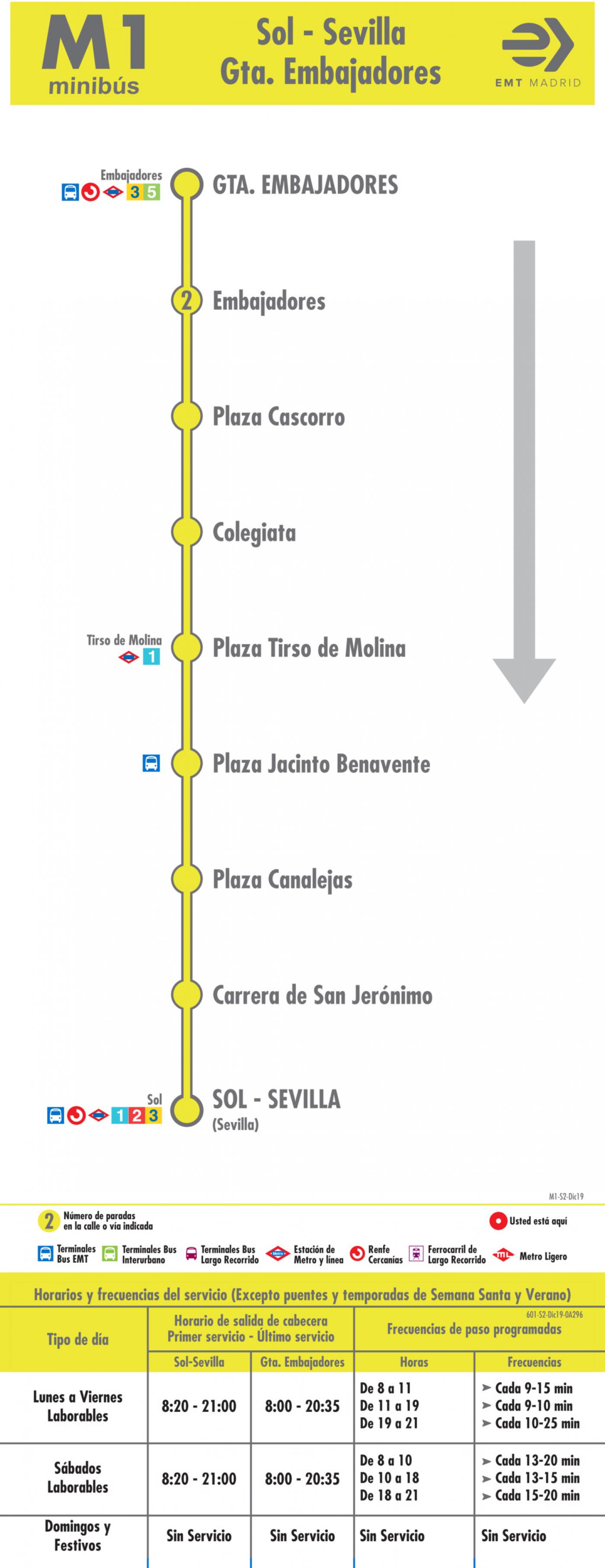 Tabla de horarios y frecuencias de paso en sentido vuelta Línea M1: Sevilla - Glorieta de Embajadores