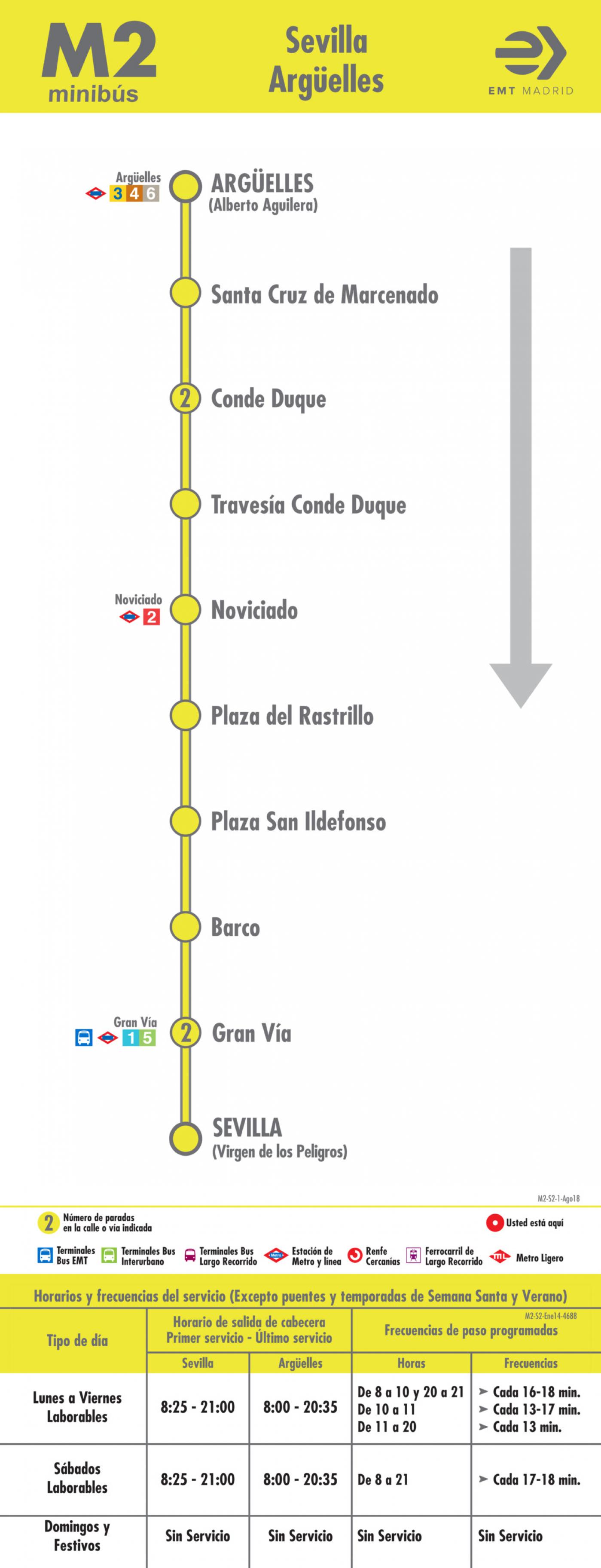 Tabla de horarios y frecuencias de paso en sentido vuelta Línea M2: Sevilla - Argüelles