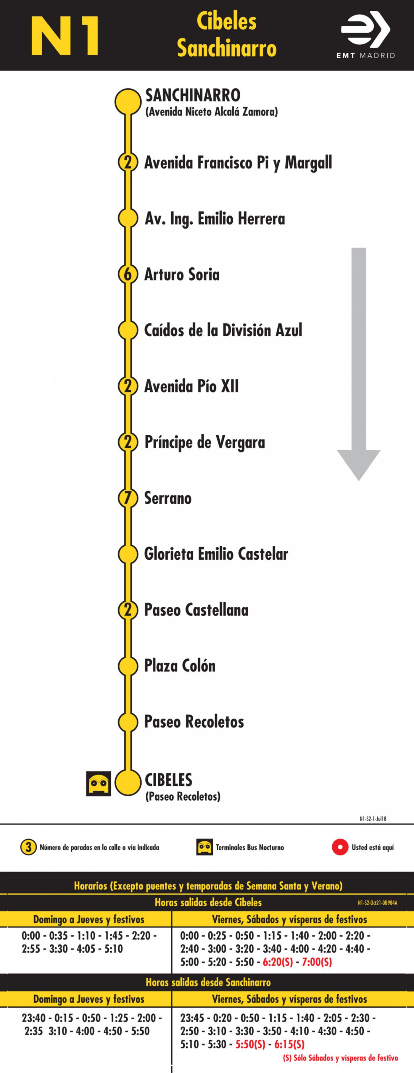 Tabla de horarios y frecuencias de paso en sentido vuelta Línea N1: Plaza de Cibeles - Sanchinarro (búho)
