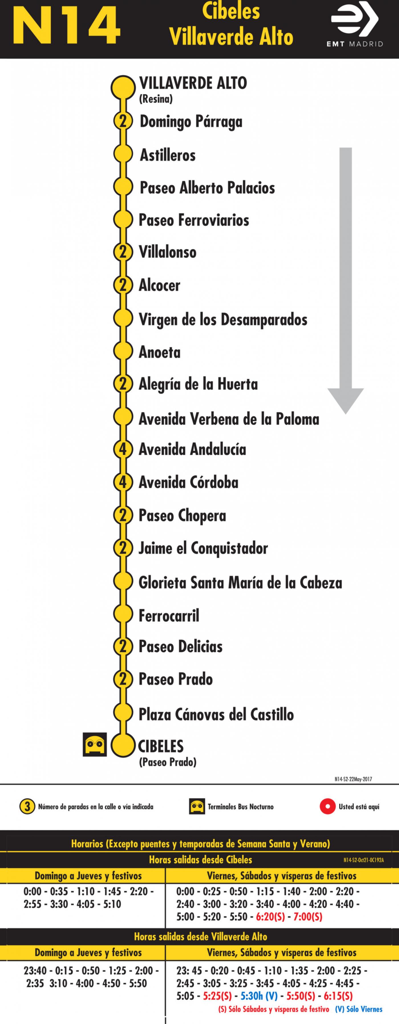 Tabla de horarios y frecuencias de paso en sentido vuelta Línea N14: Plaza de Cibeles - Villaverde Alto (búho)