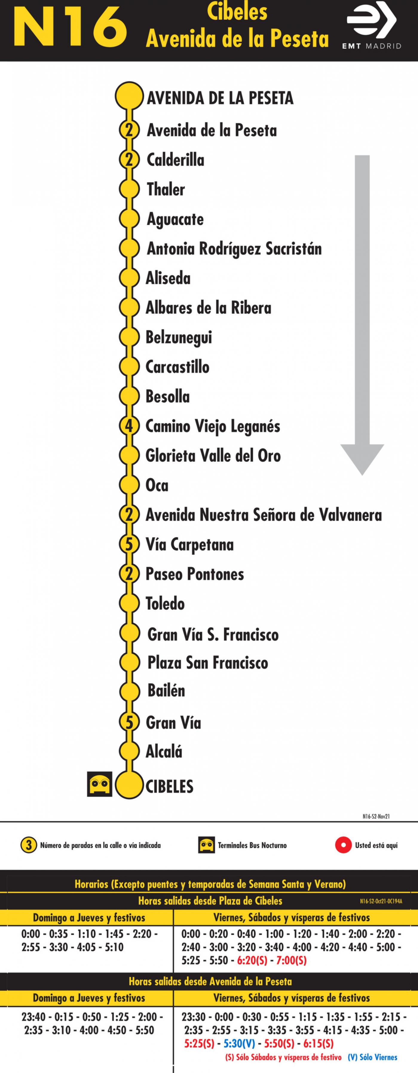 Tabla de horarios y frecuencias de paso en sentido vuelta Línea N16: Plaza de Cibeles - Avenida de la Peseta (búho)