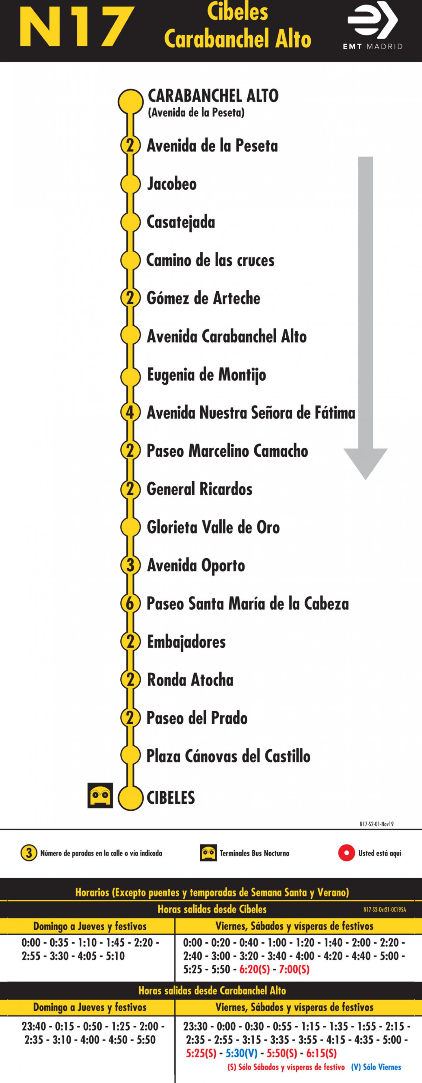 Tabla de horarios y frecuencias de paso en sentido vuelta Línea N17: Plaza de Cibeles - Carabanchel Alto (búho)