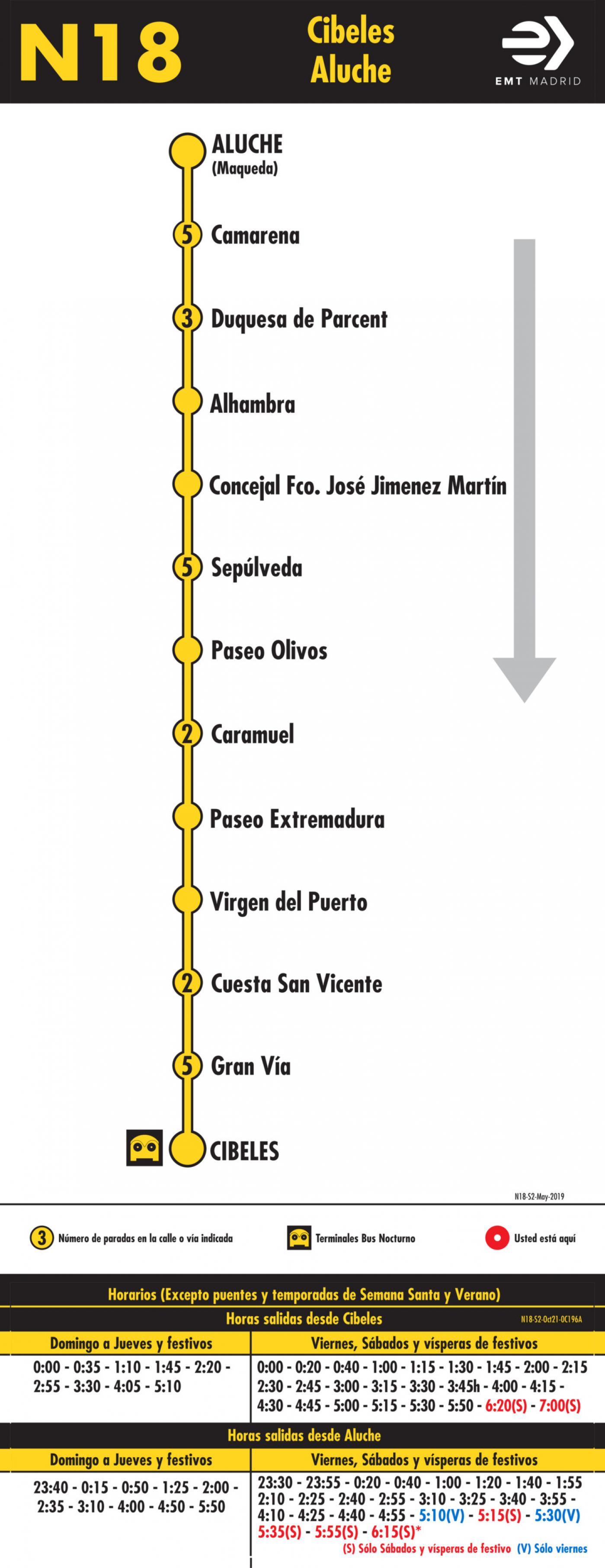 Tabla de horarios y frecuencias de paso en sentido vuelta Línea N18: Plaza de Cibeles - Aluche (búho)