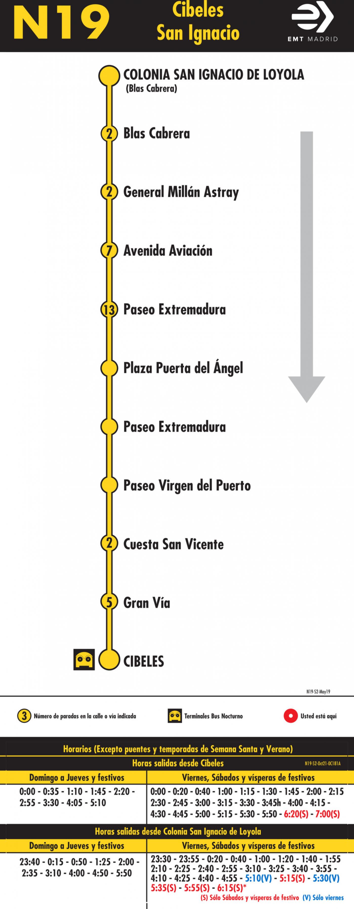 Tabla de horarios y frecuencias de paso en sentido vuelta Línea N19: Plaza de Cibeles - Colonia San Ignacio de Loyola (búho)