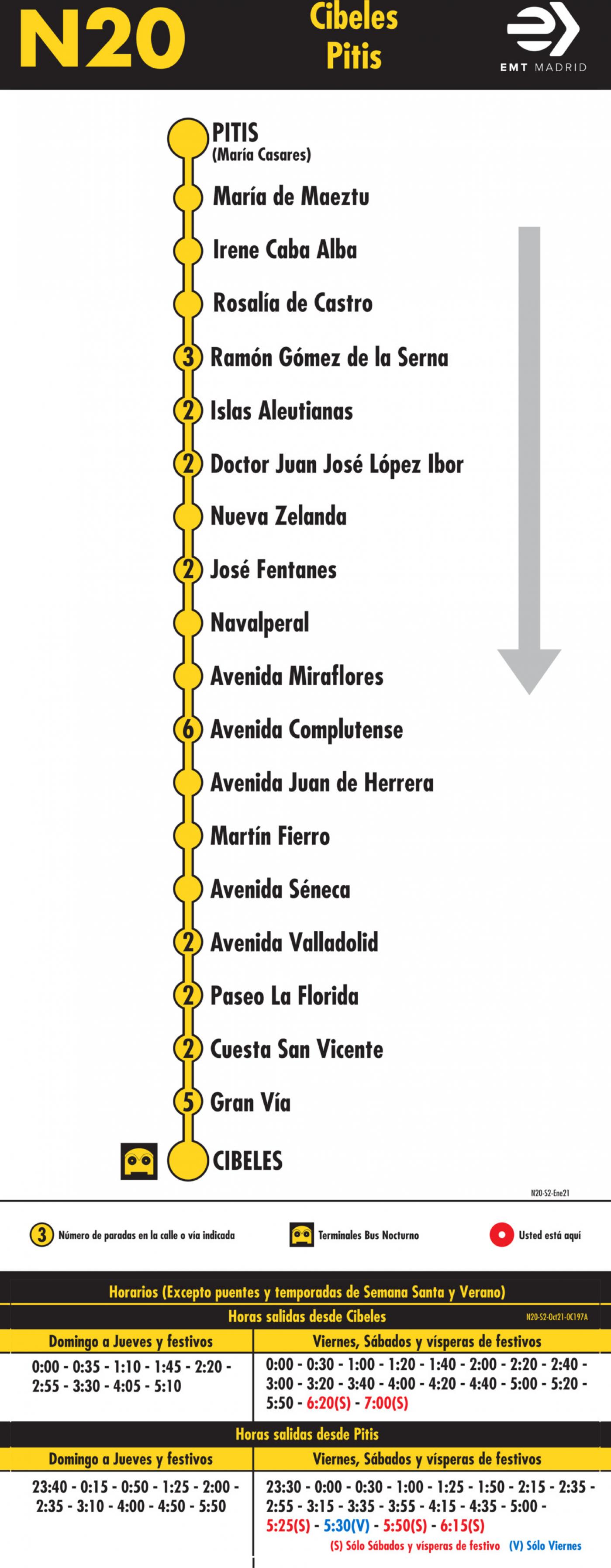 Tabla de horarios y frecuencias de paso en sentido vuelta Línea N20: Plaza de Cibeles - Barrio de Peñagrande (búho)